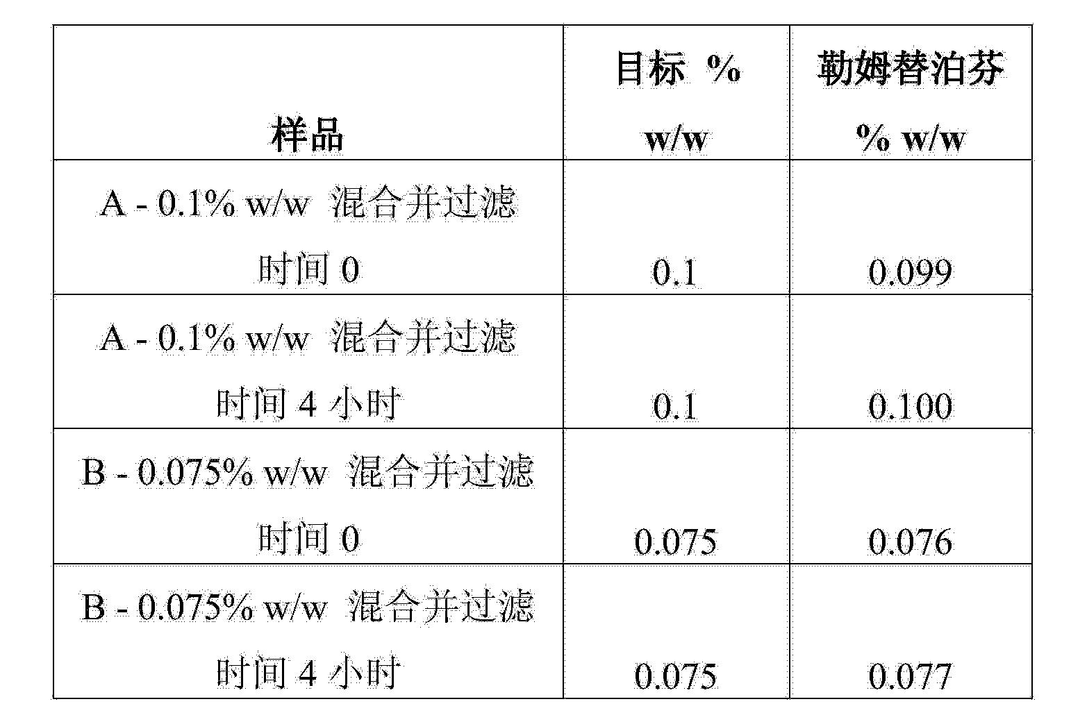 Figure CN104703624AD00441