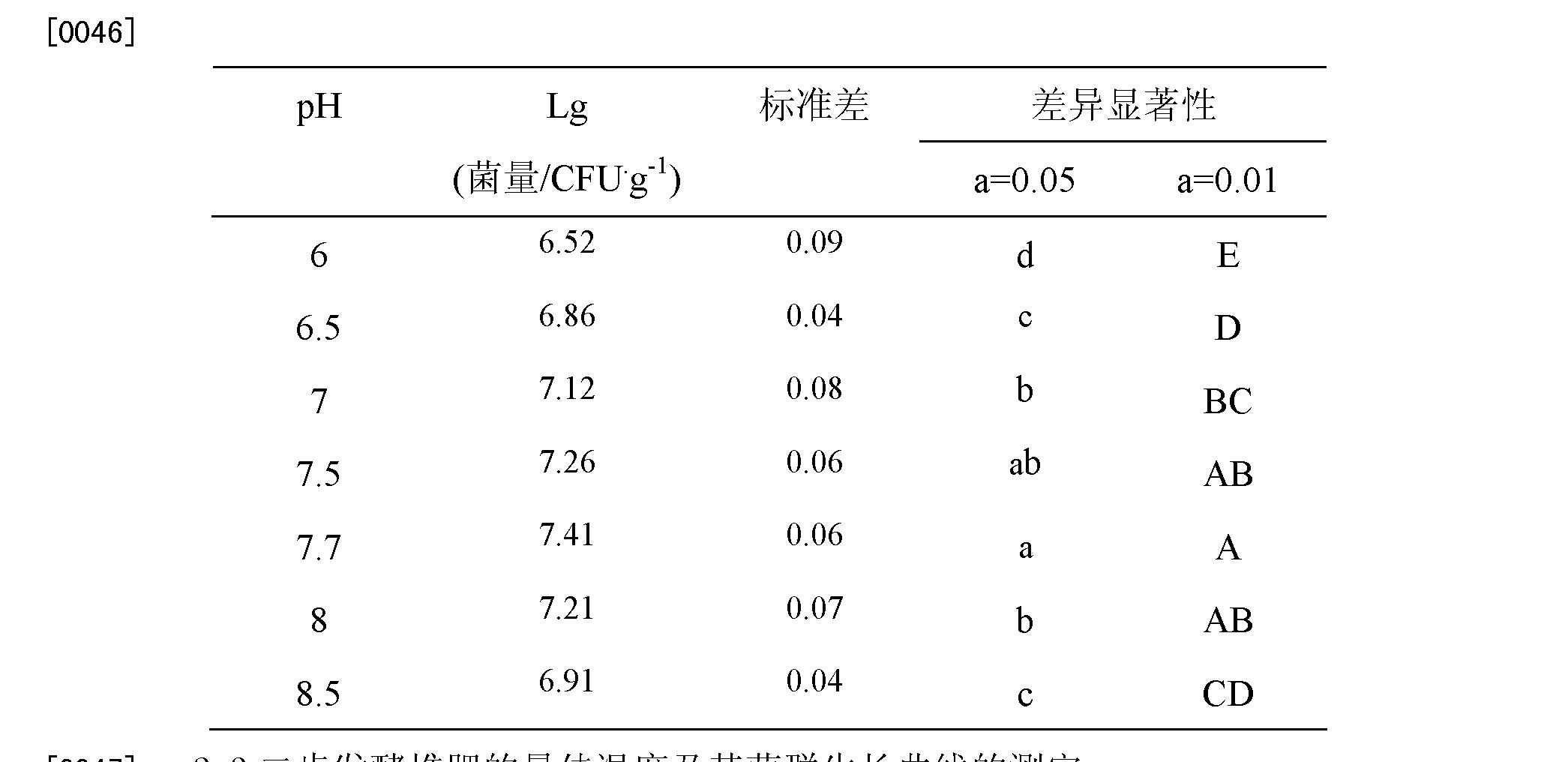 Figure CN102351581BD00062