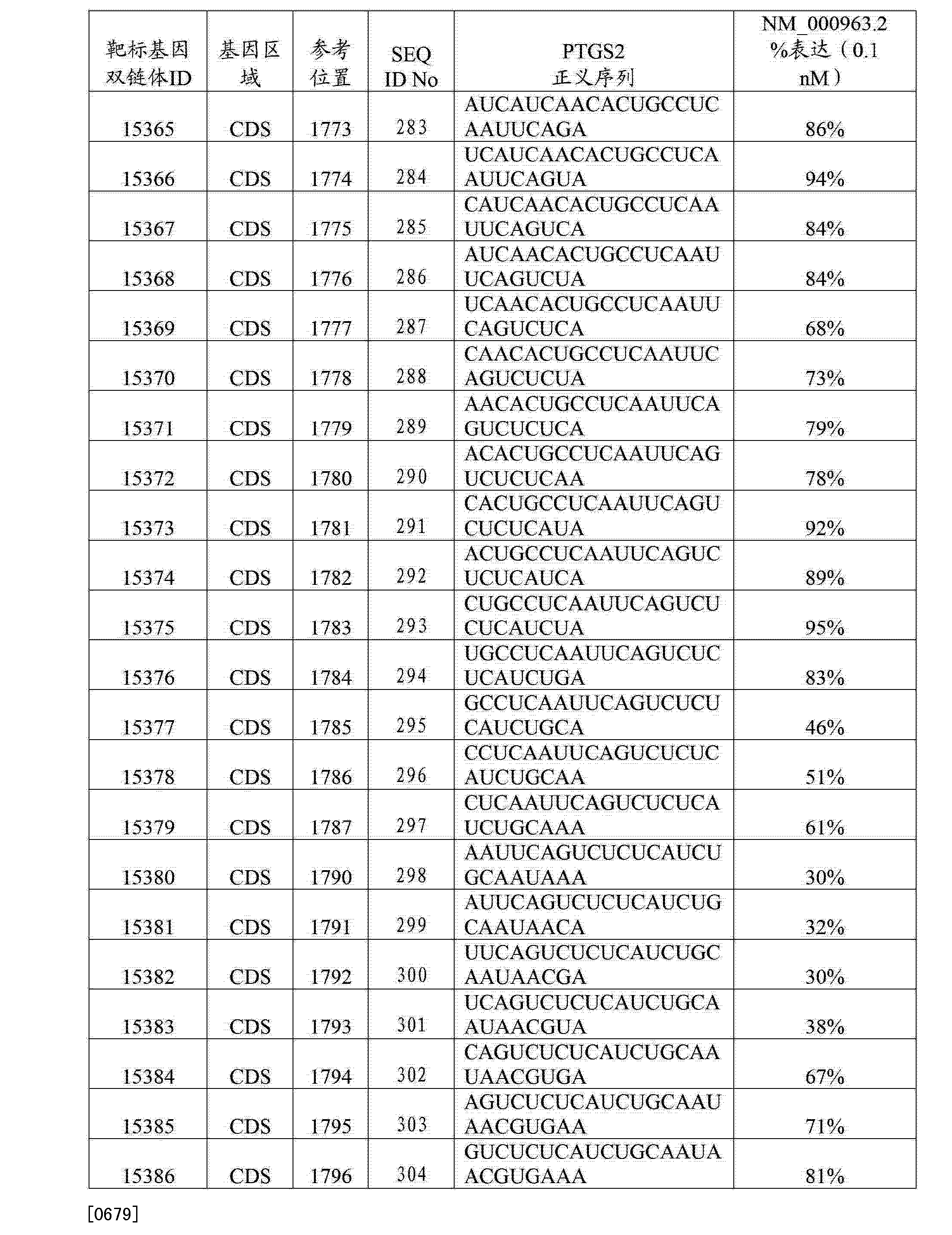 Figure CN103108642BD00971