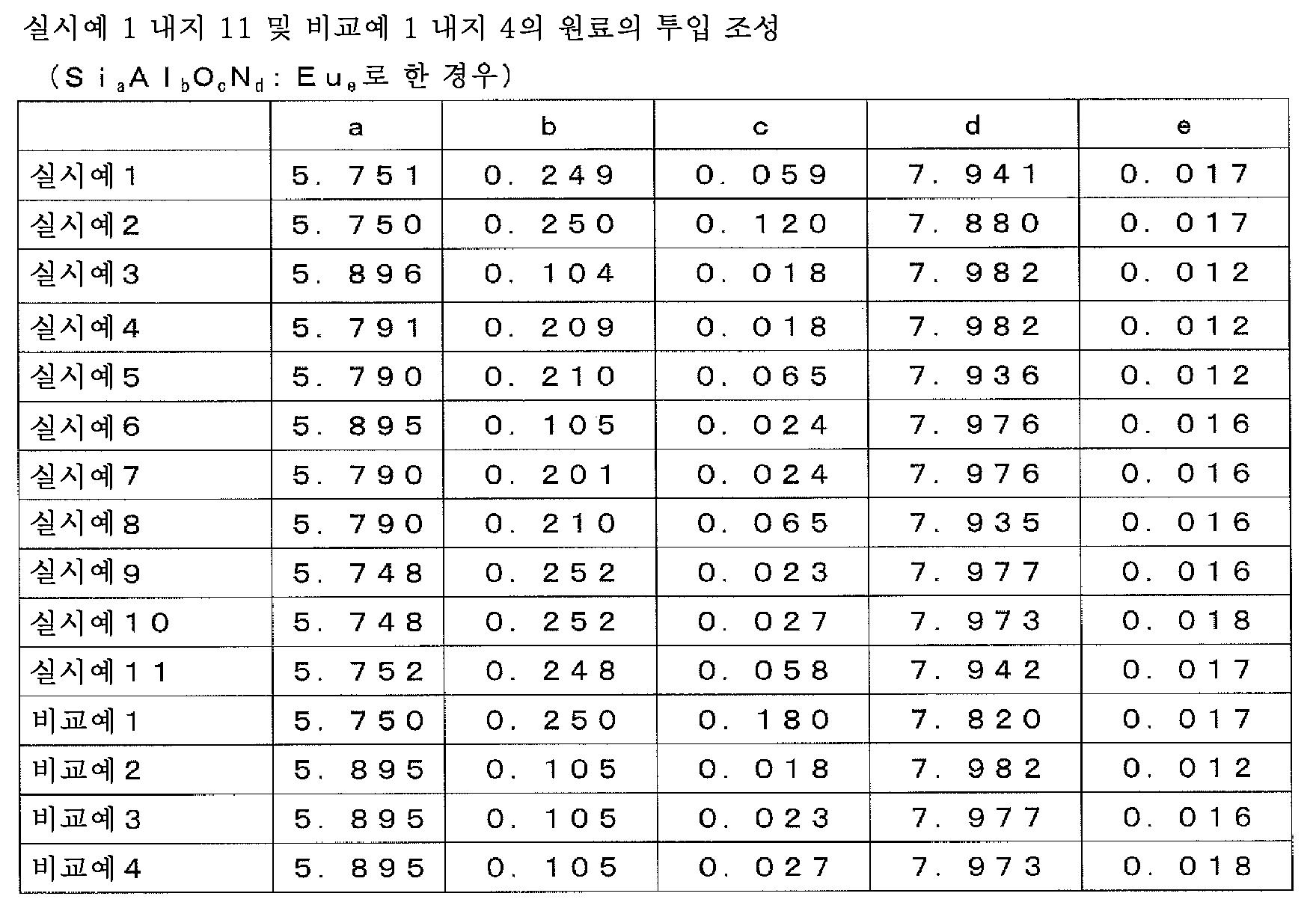 Figure 112013037161129-pct00008