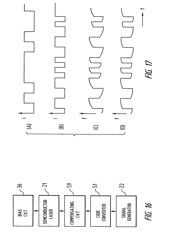 Generator Block Diagram Additionally Upconverter Block Diagram