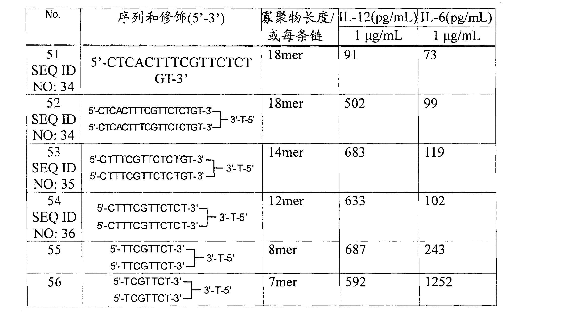 Figure CN101094594BD00331