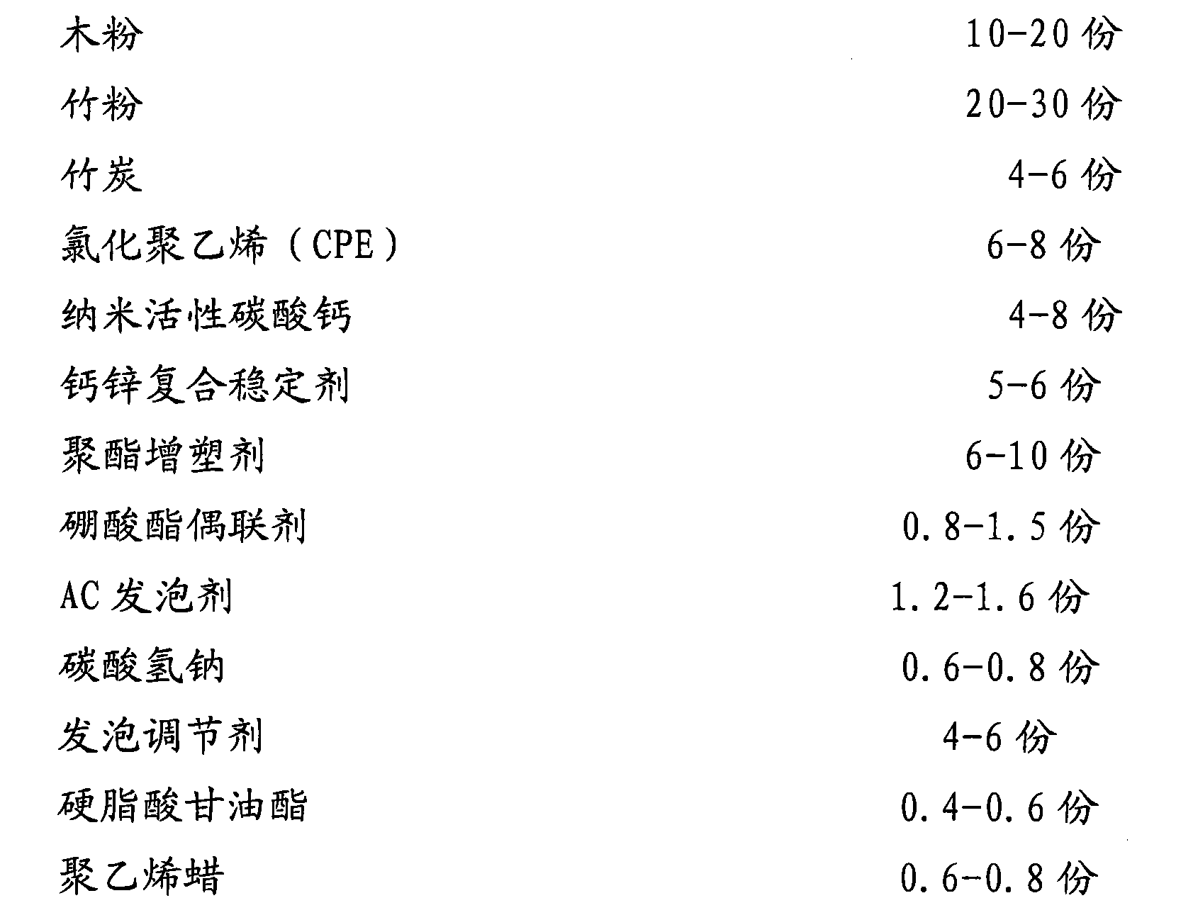 Figure CN104072902AD00041