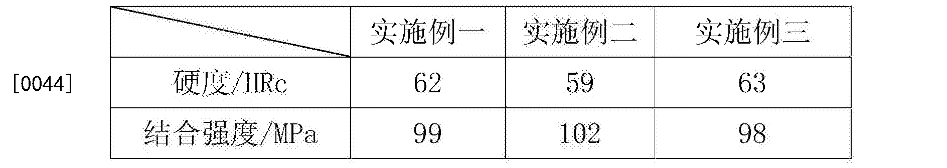 Figure CN107052620AD00041