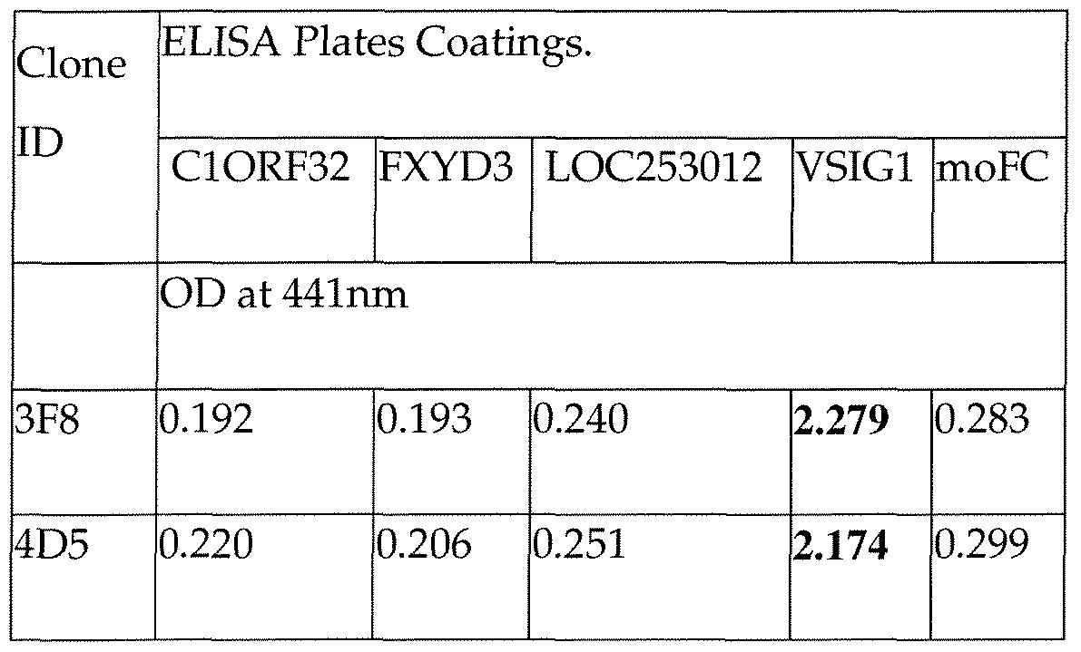 Figure imgf000523_0002