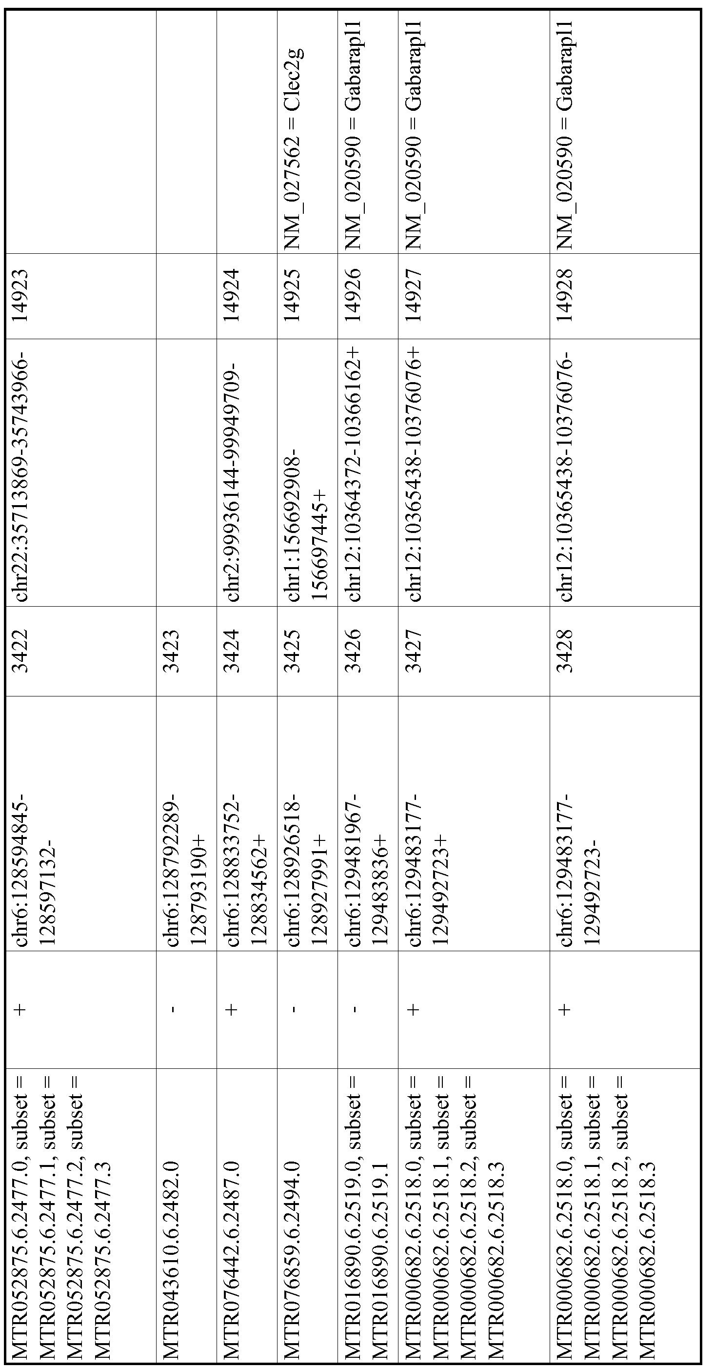 Figure imgf000677_0001