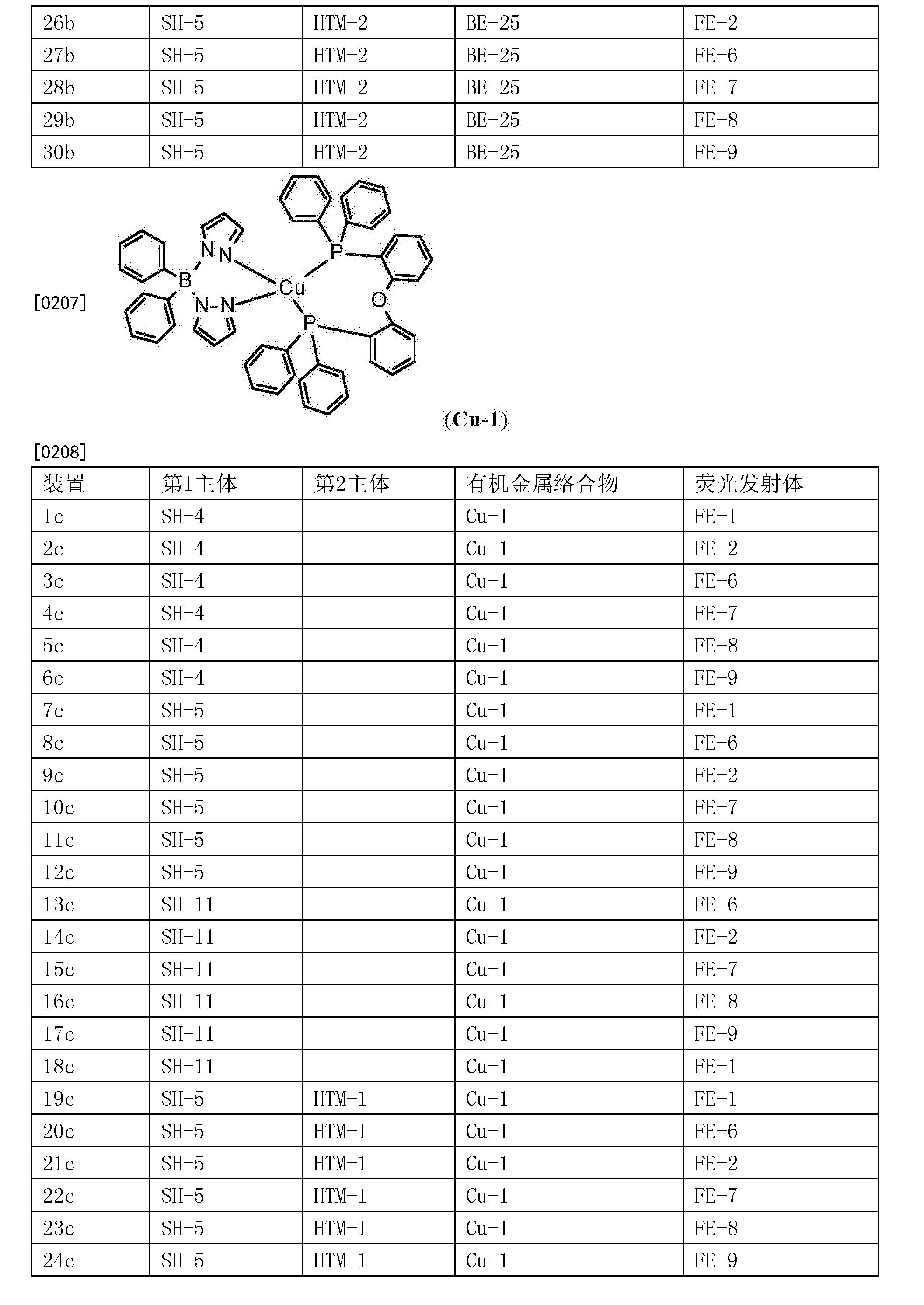 Figure CN107735880AD00451