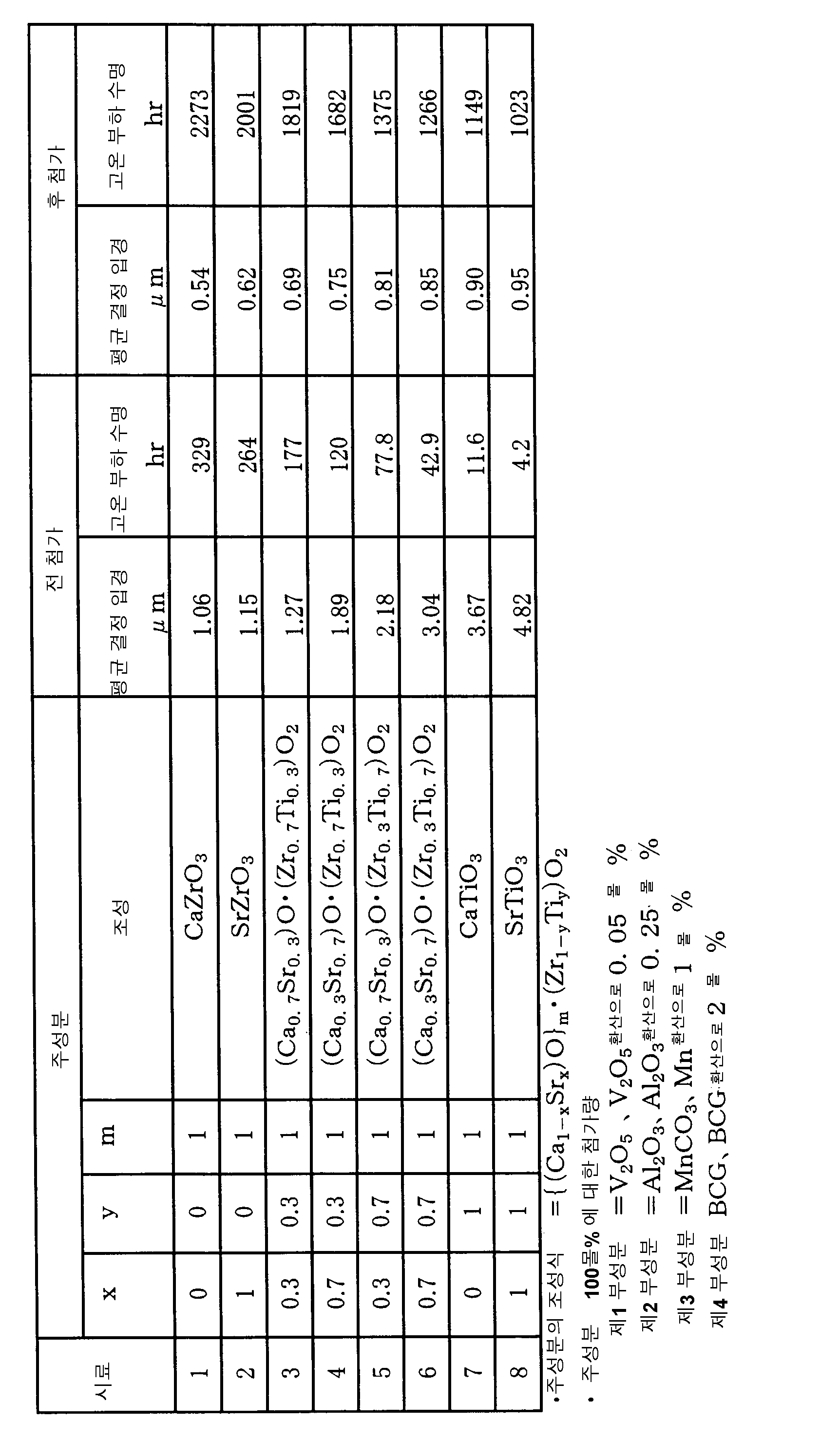 Figure 112004055717711-pat00001