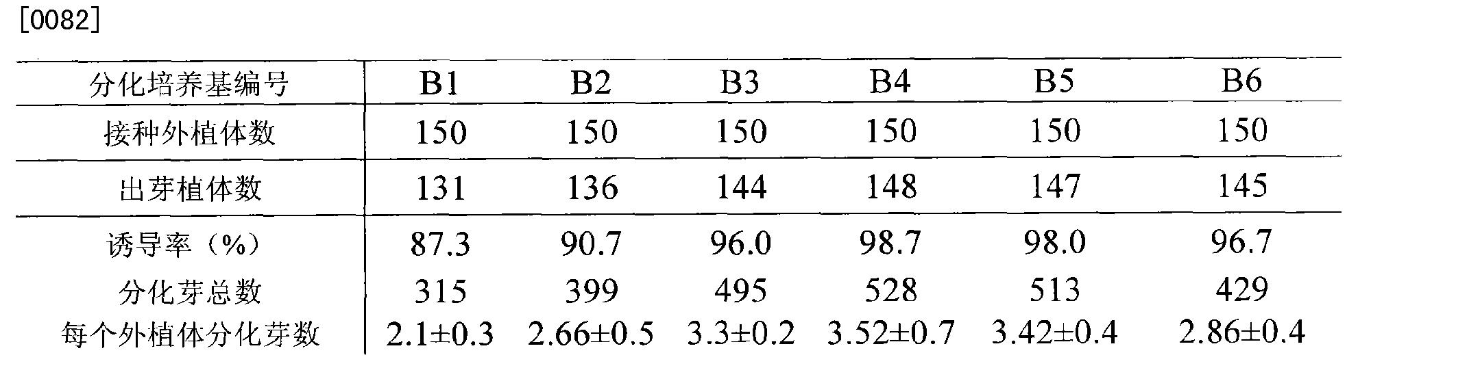 Figure CN101803575BD00091