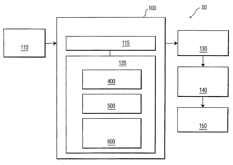 Figure R1020057022823