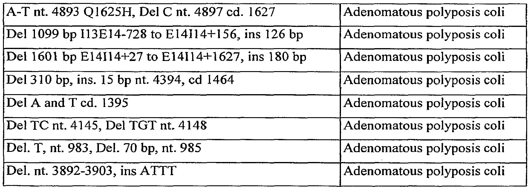 Wo2007075836a2 Methods For Detection Of Genetic Disorders Google Labels Gtgt Circuit Board Laser Printer Patents