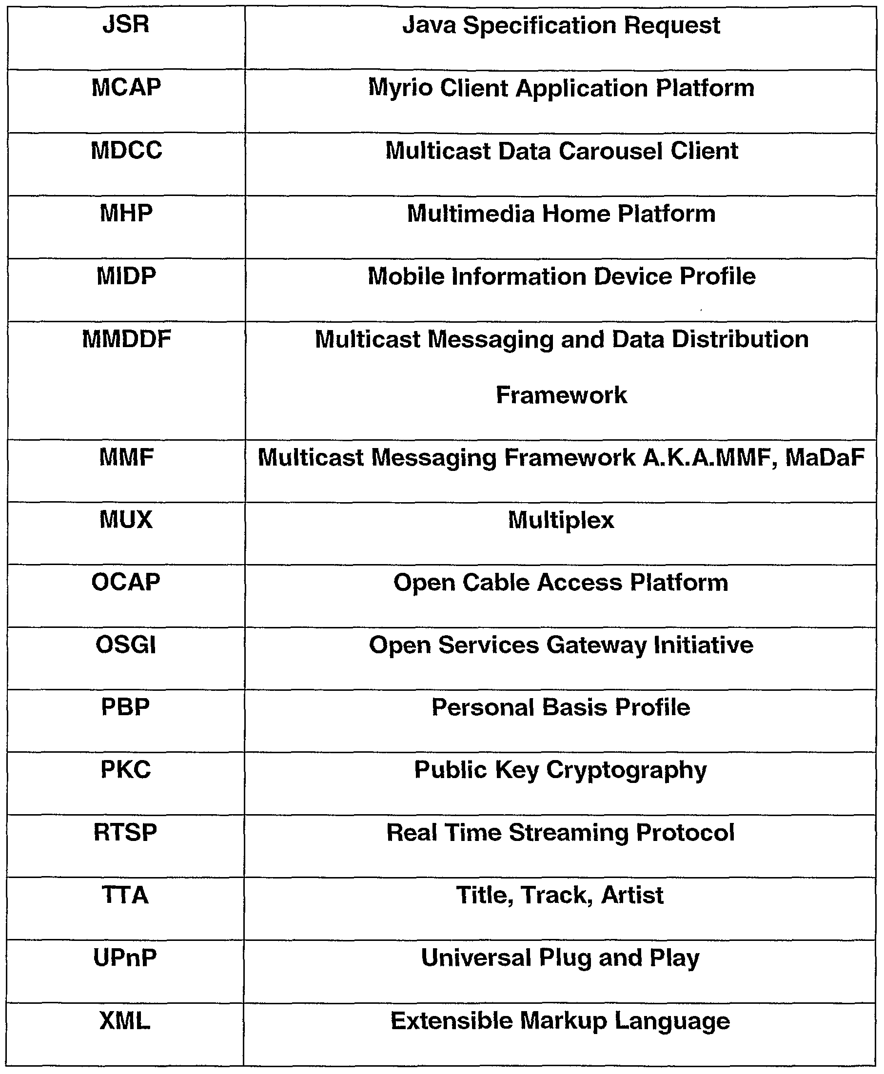 WO2006122024A2 - Open architecture for internet protocol