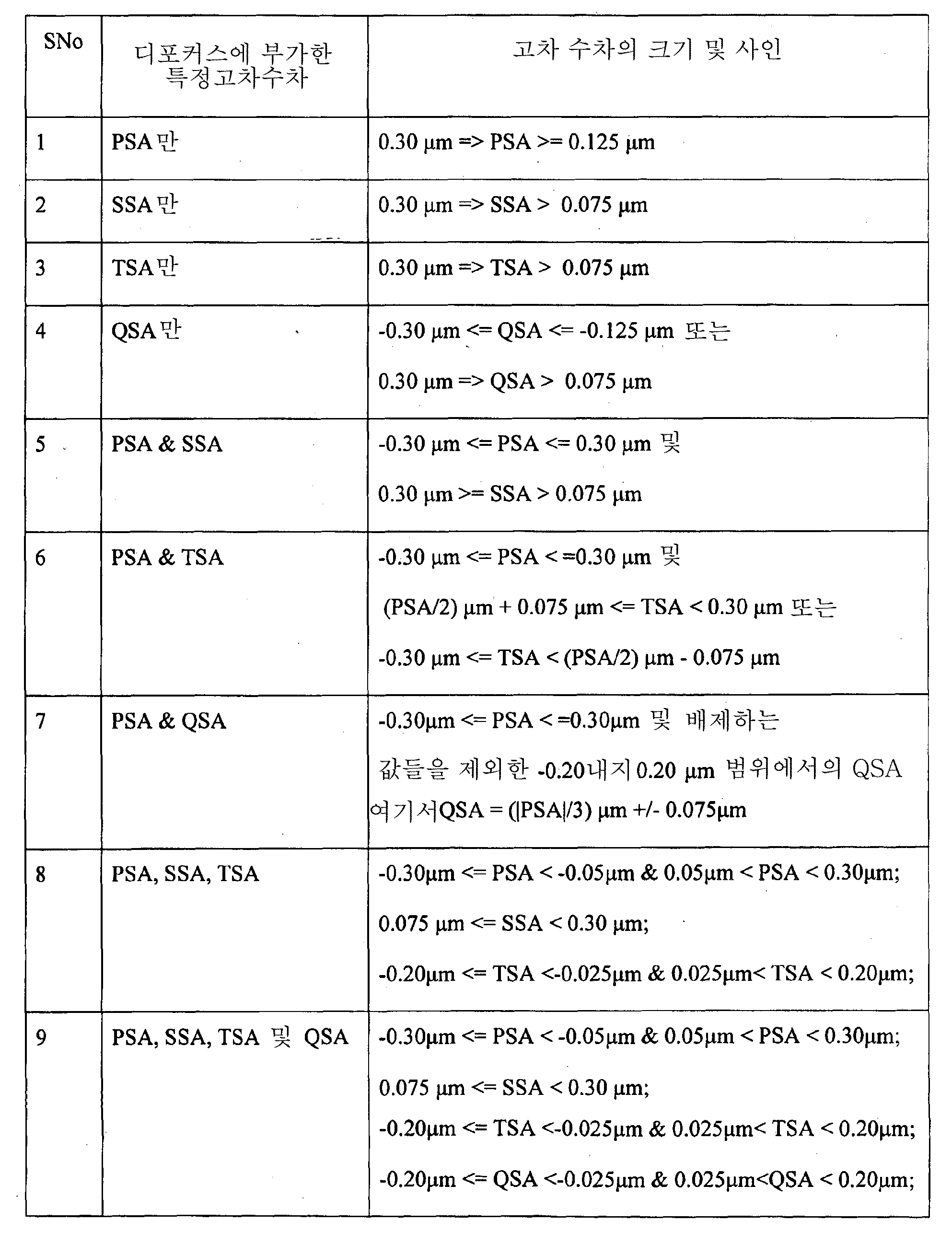 Figure 112014105016158-pct00010