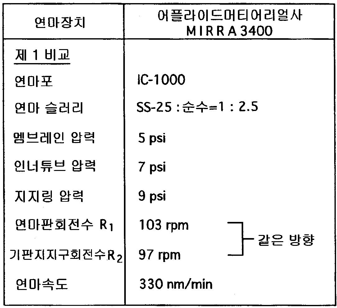 Figure 111999523945581-pat00006