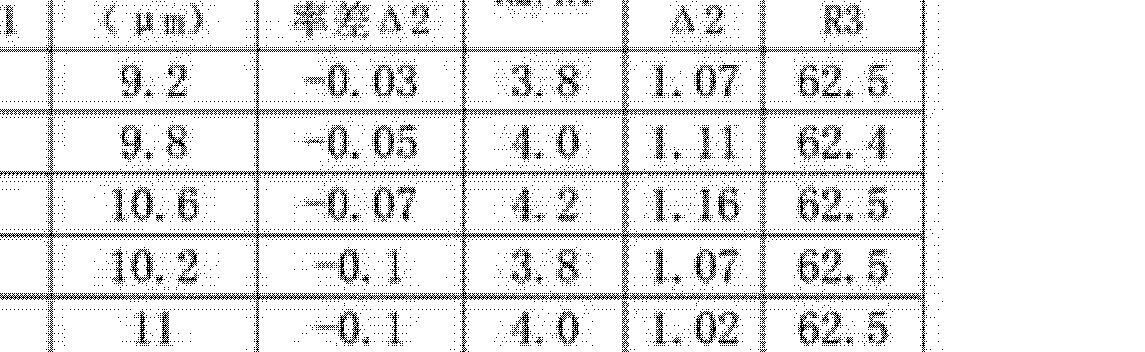 Figure CN102998742AD00061