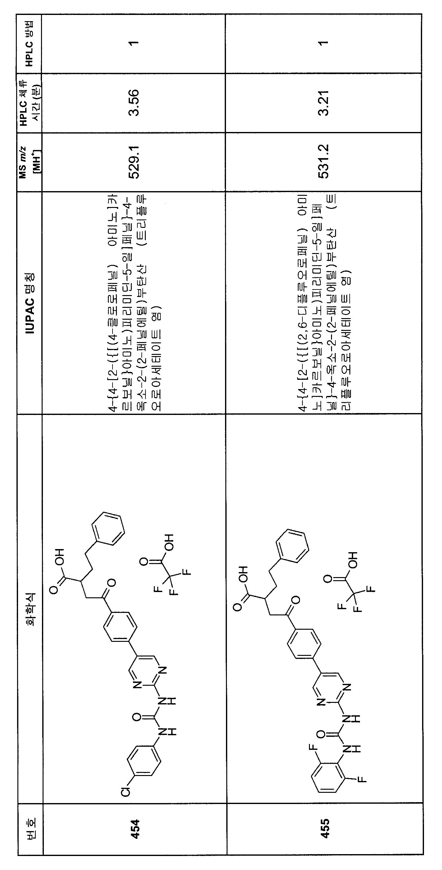 Figure 112007082249387-PCT00284
