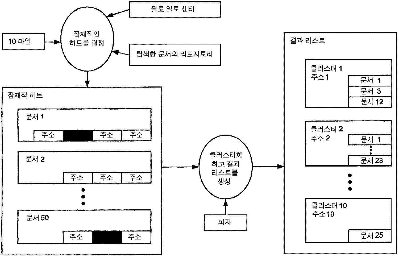 Figure R1020067005695