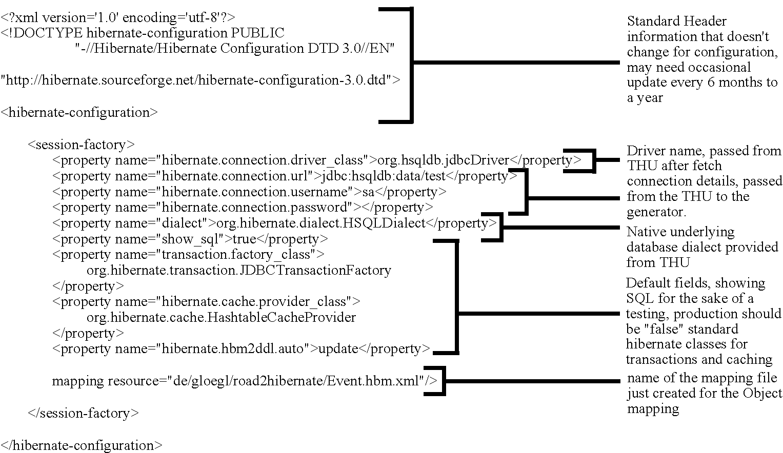 Figure US20090276660A1-20091105-C00002