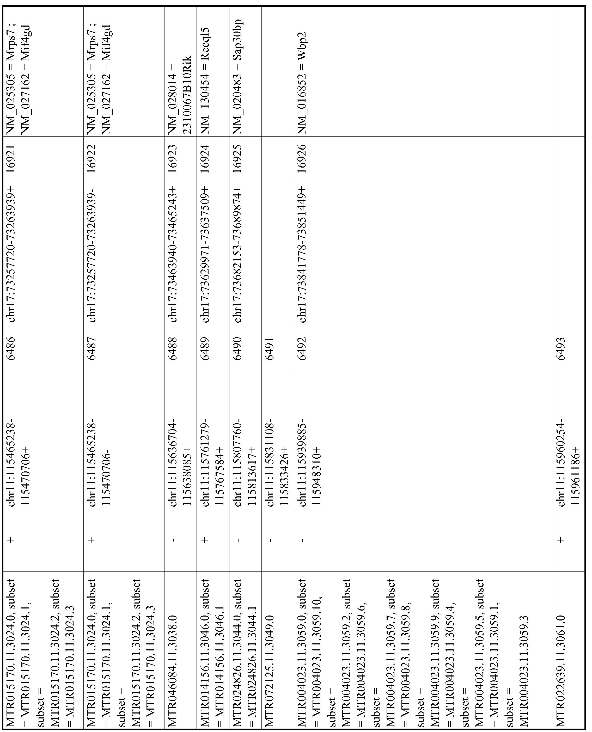 Figure imgf001163_0001