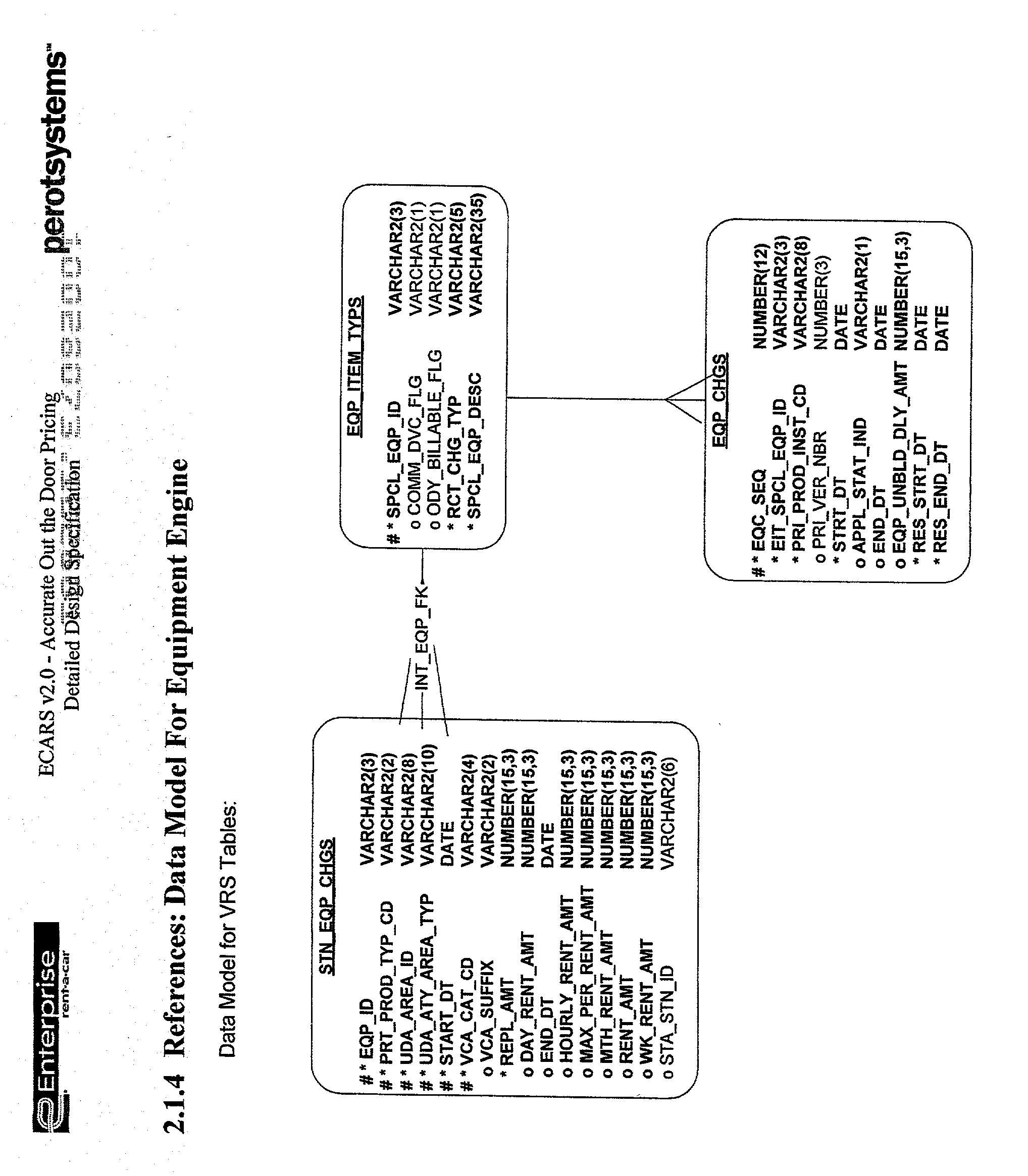 Figure US20030125992A1-20030703-P01142