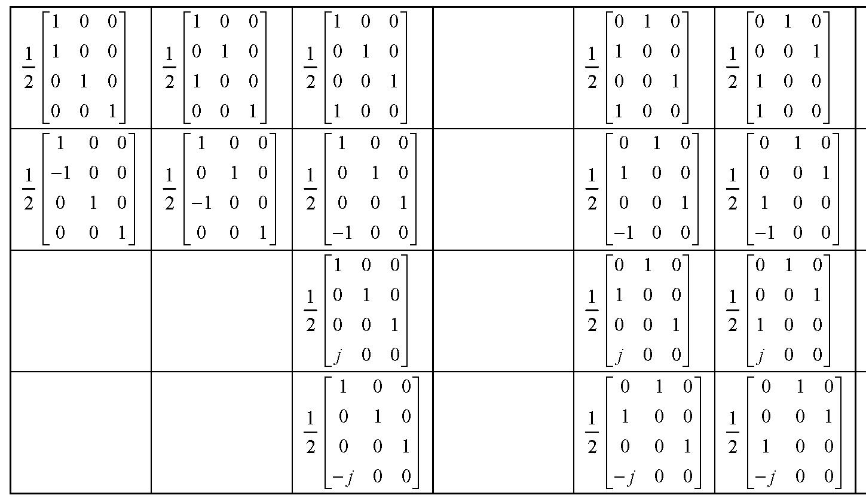 Figure 112010009825391-pat00985