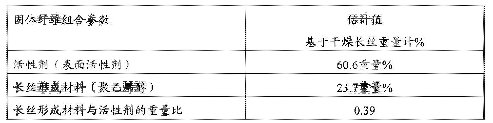 Figure CN103025930BD00602