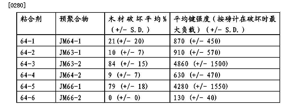 Figure CN102439056BD00471