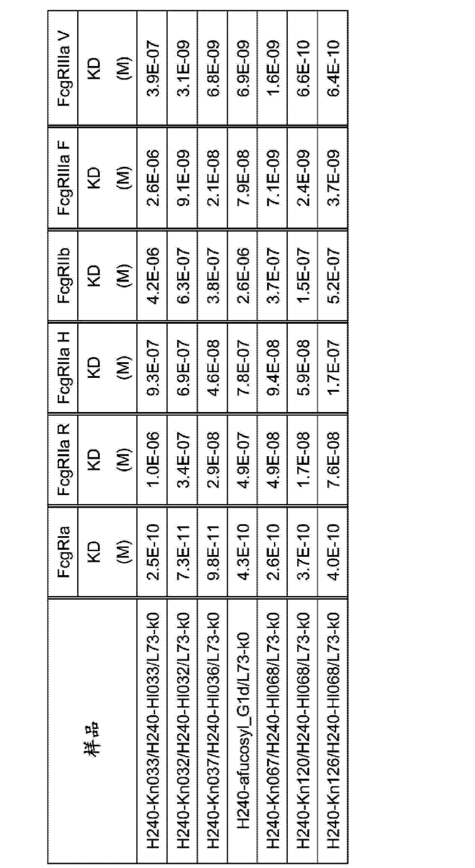 Figure CN103827300AD01871