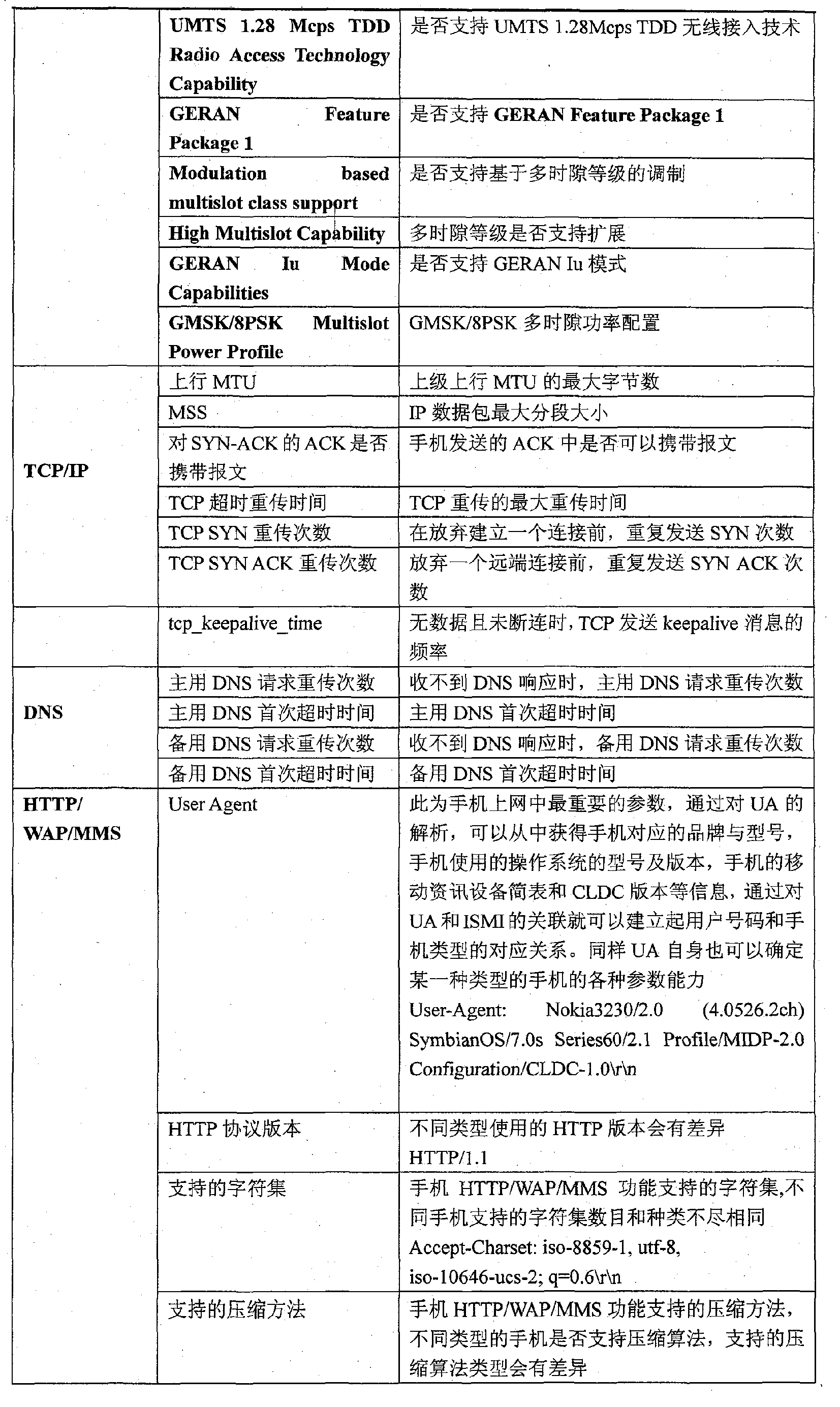 Figure CN101888658BD00111