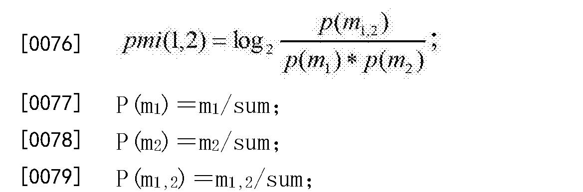 Figure CN104123285BD00101