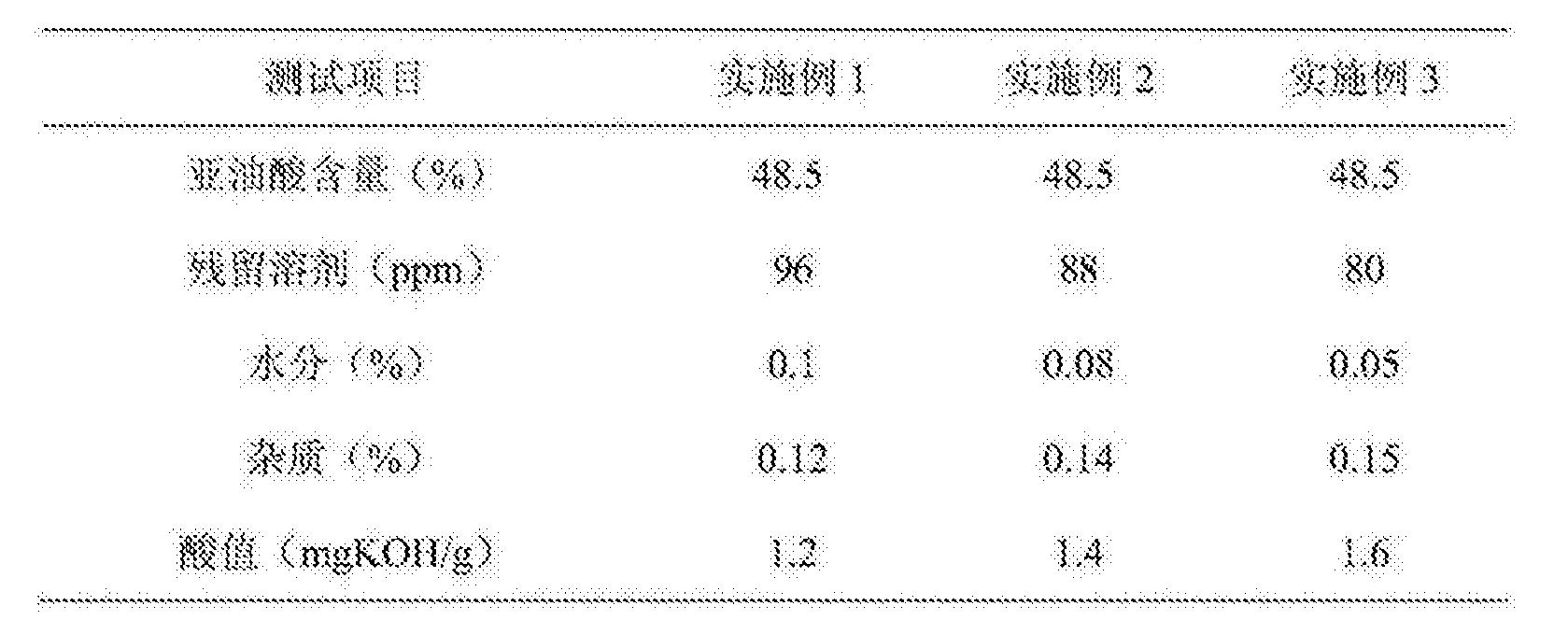 Figure CN104673486BD00112