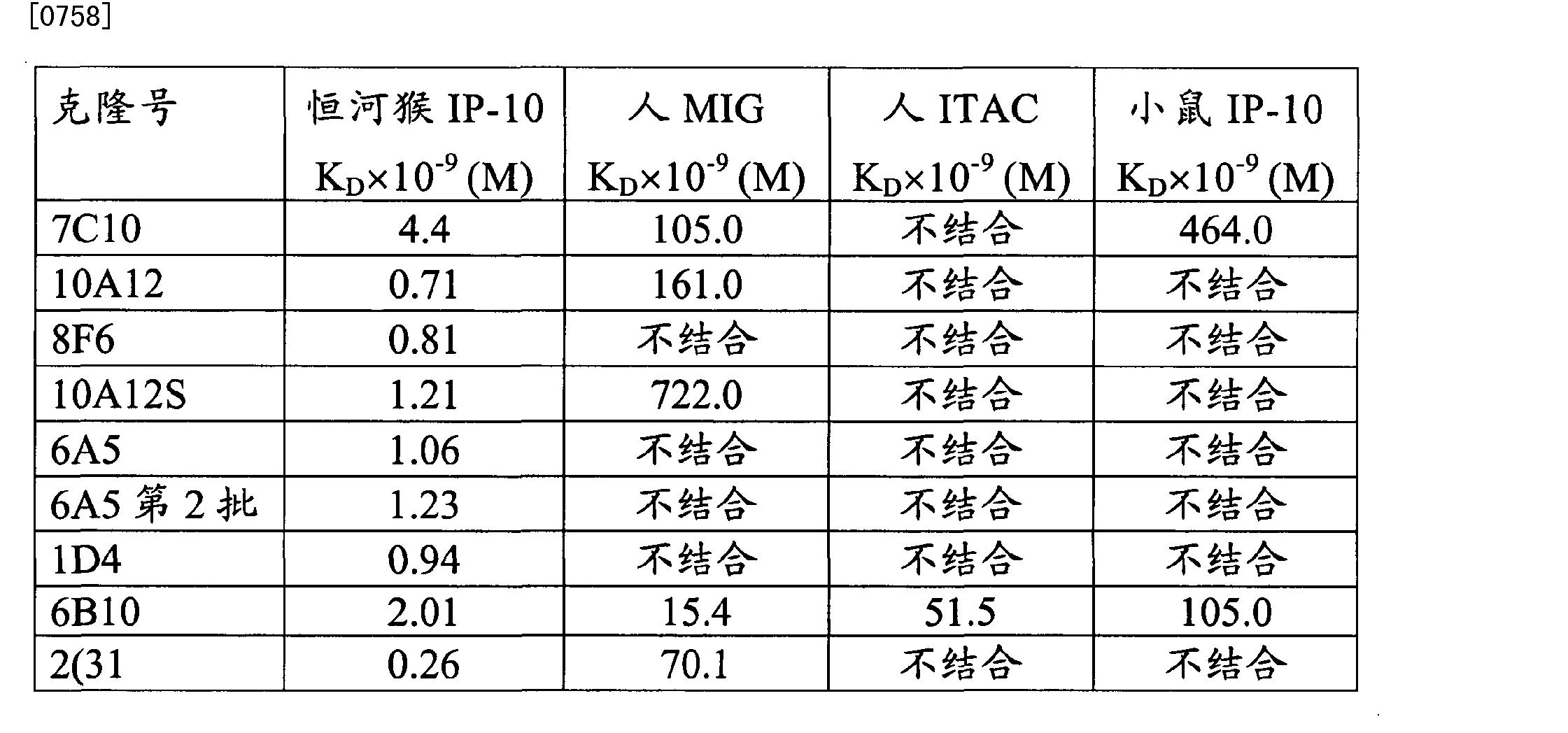 Figure CN102838675BD00581