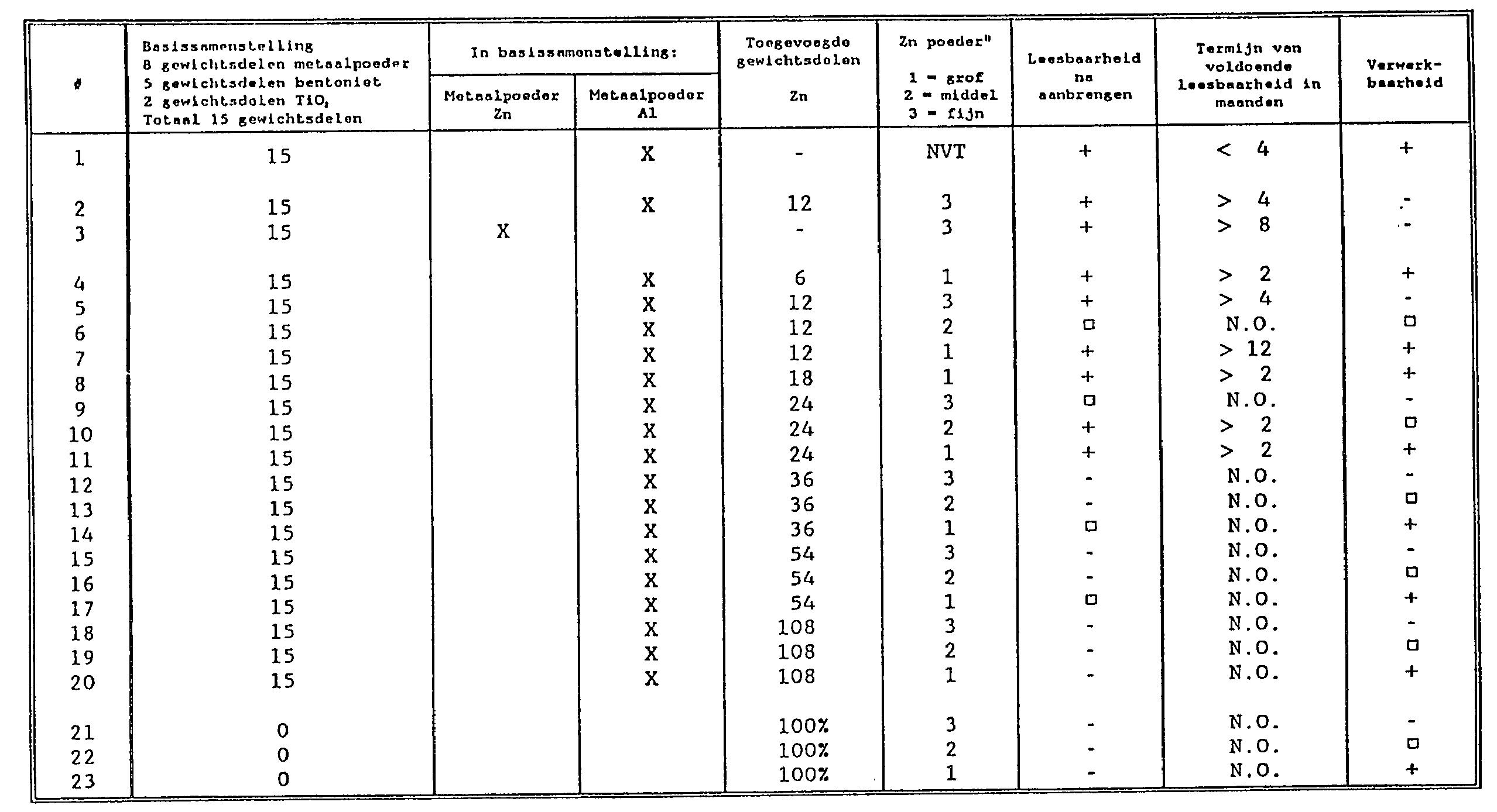 Figure NL9201690AD00051