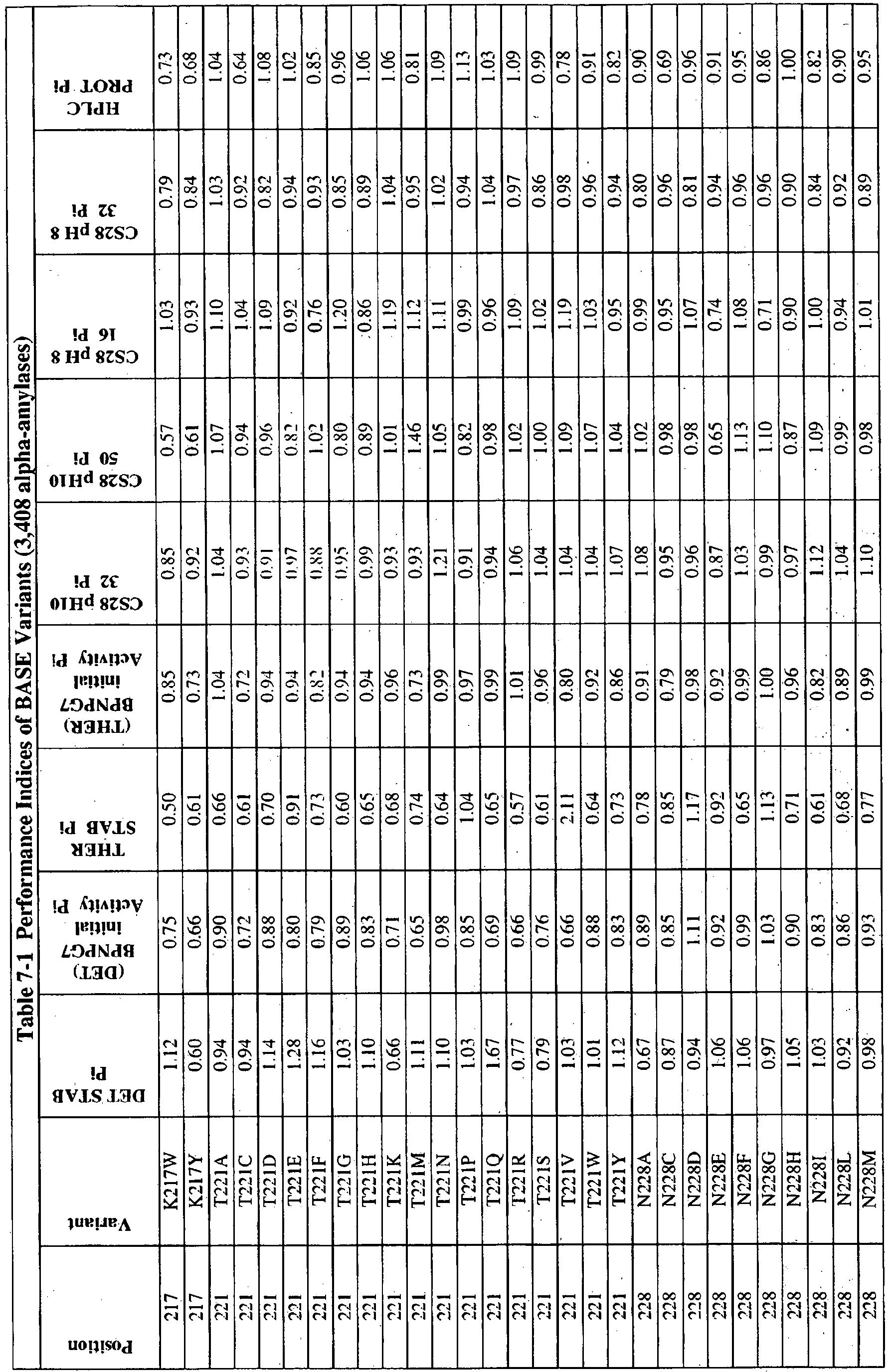 tsb 0151 10