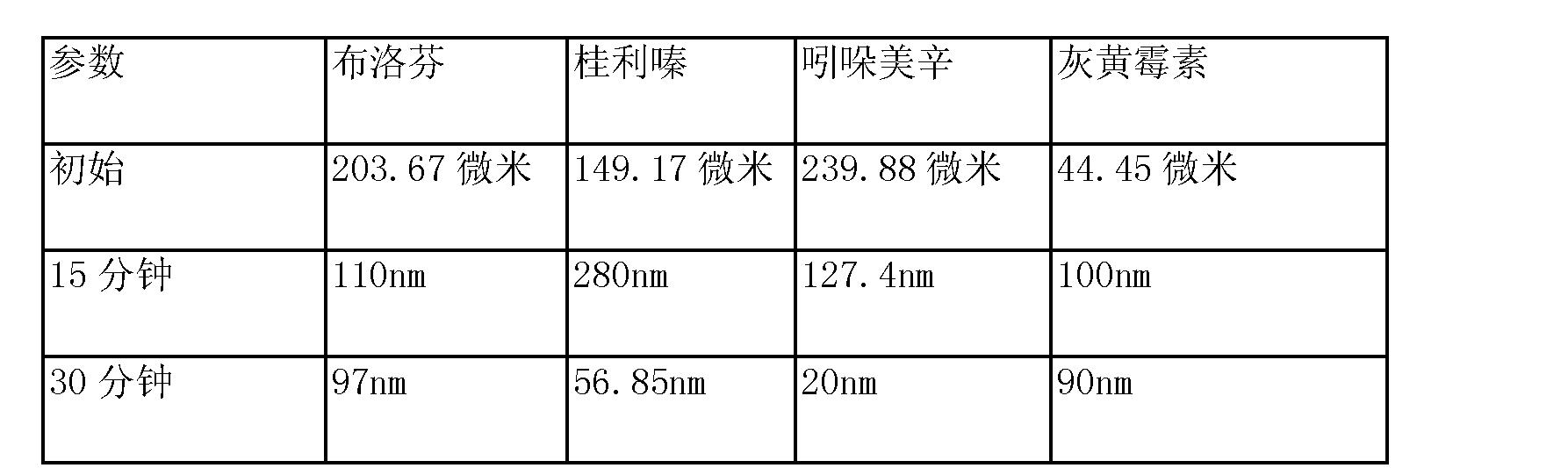 Figure CN103124592BD00192