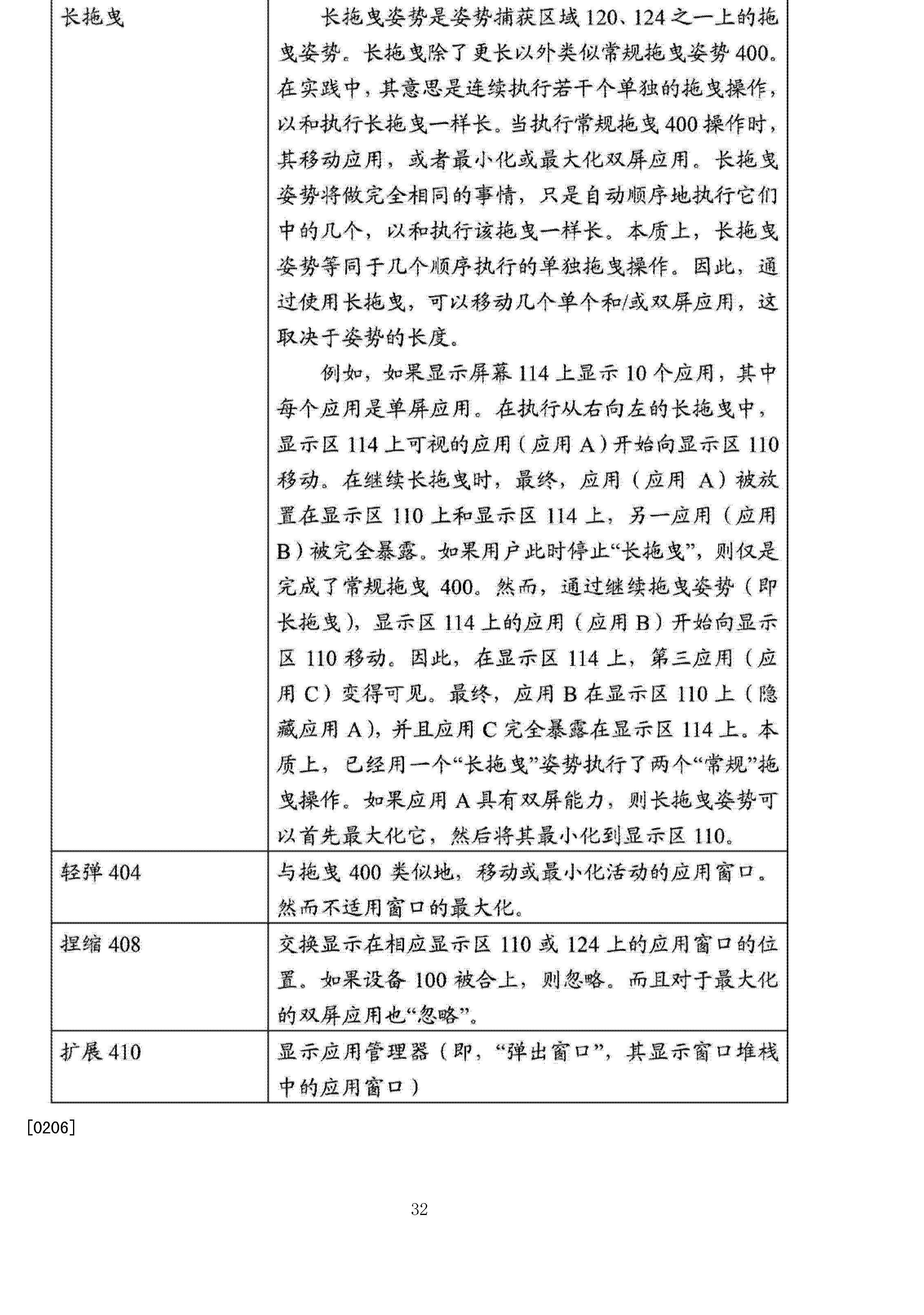 Figure CN103329060AD00321