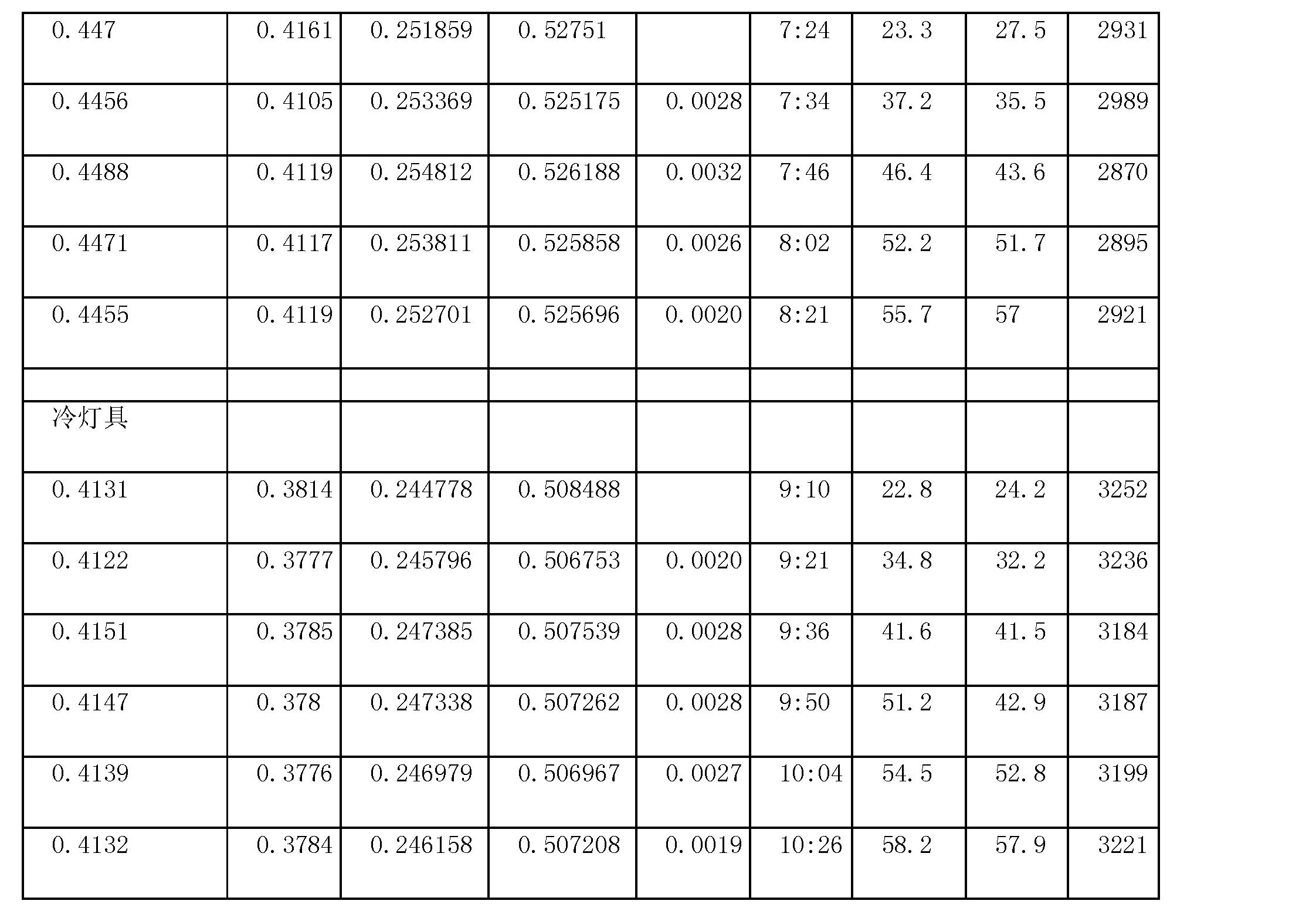 Figure CN101680604BD00151