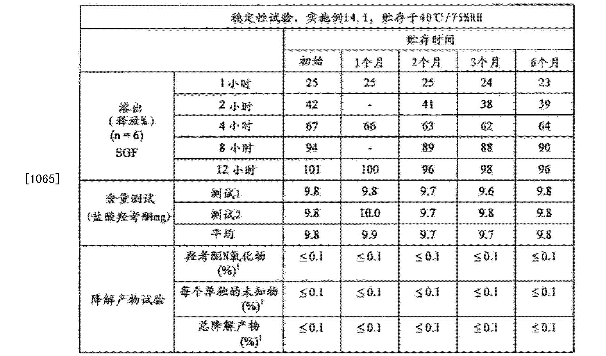 Figure CN102657630BD00931