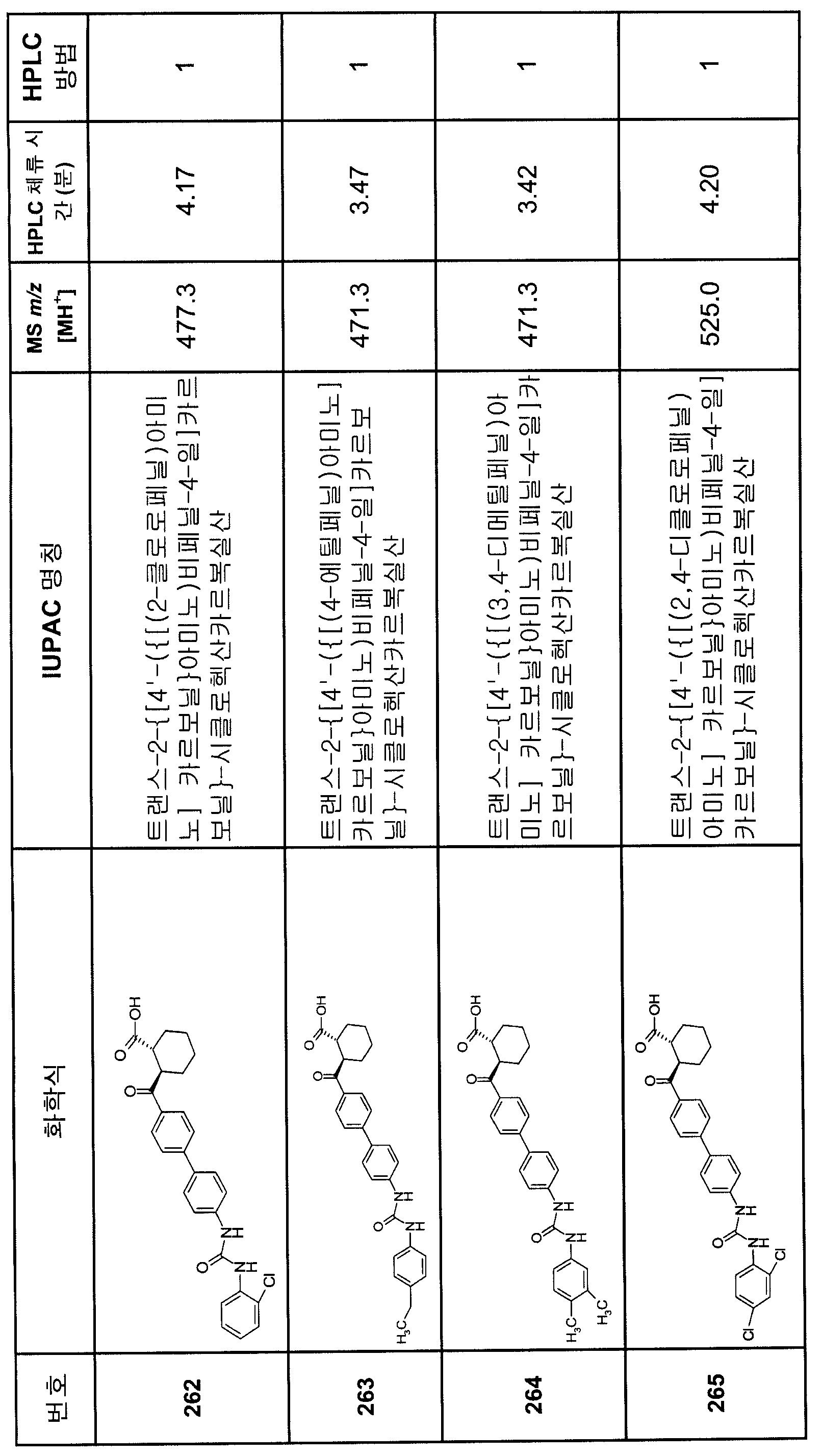 Figure 112007082249387-PCT00226