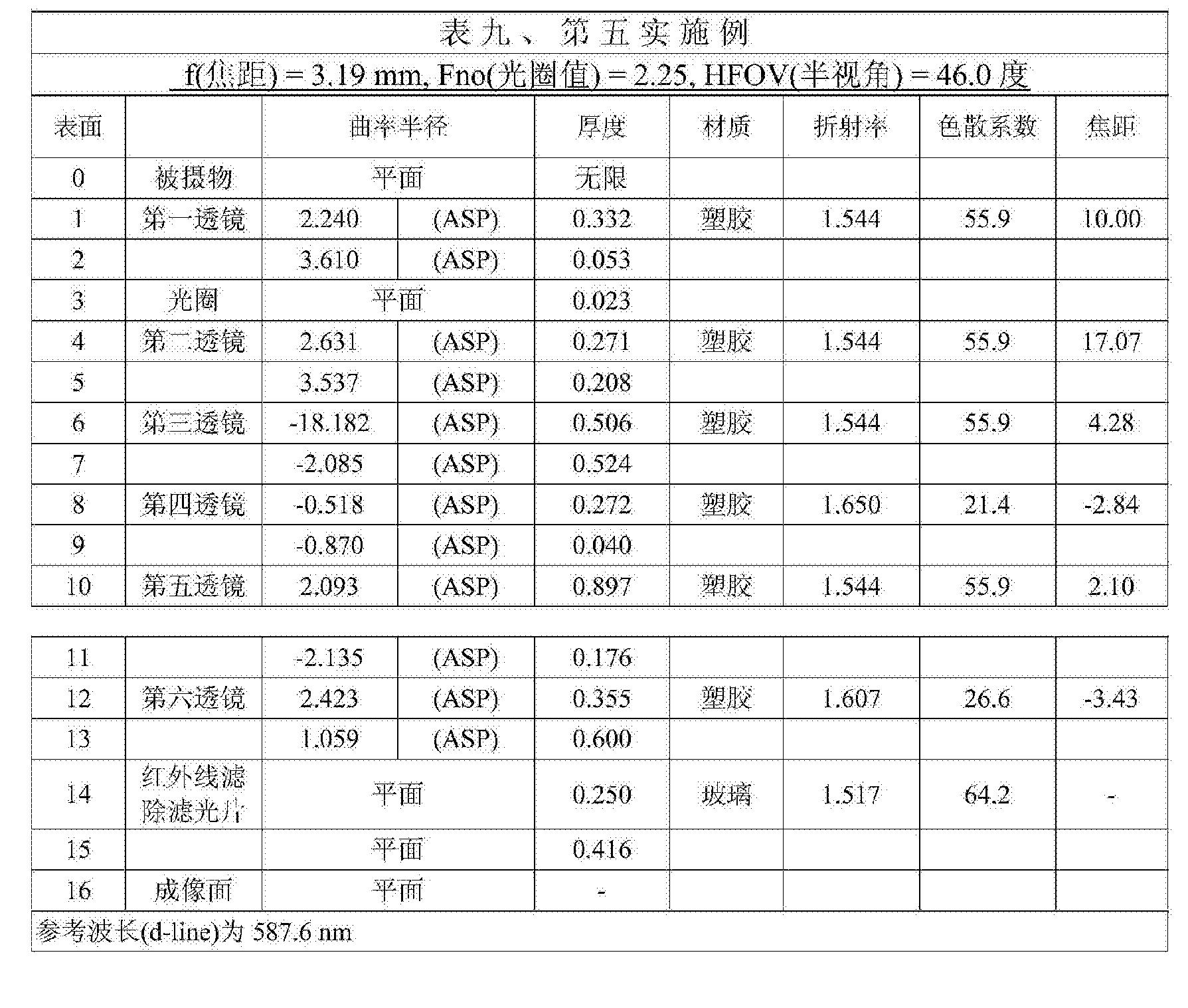 Figure CN104516093BD00201