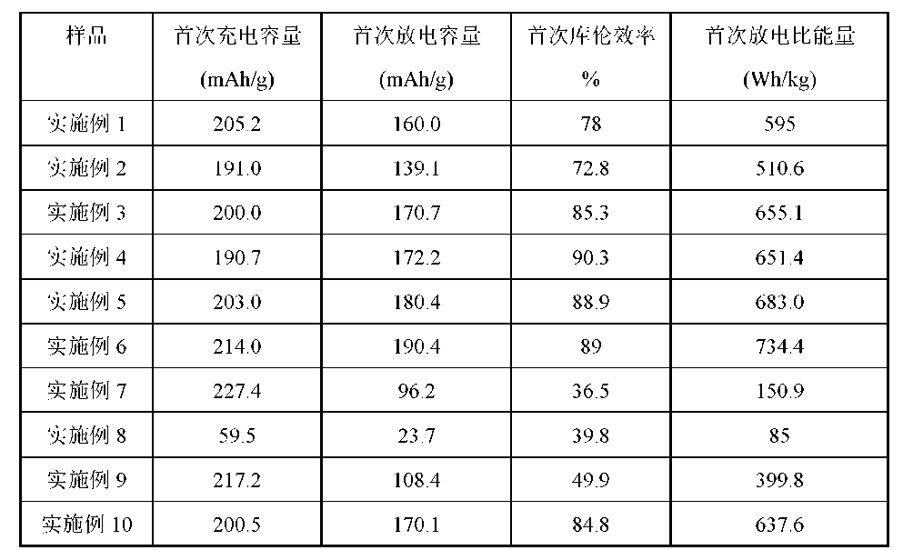 Figure CN103094611BD00081