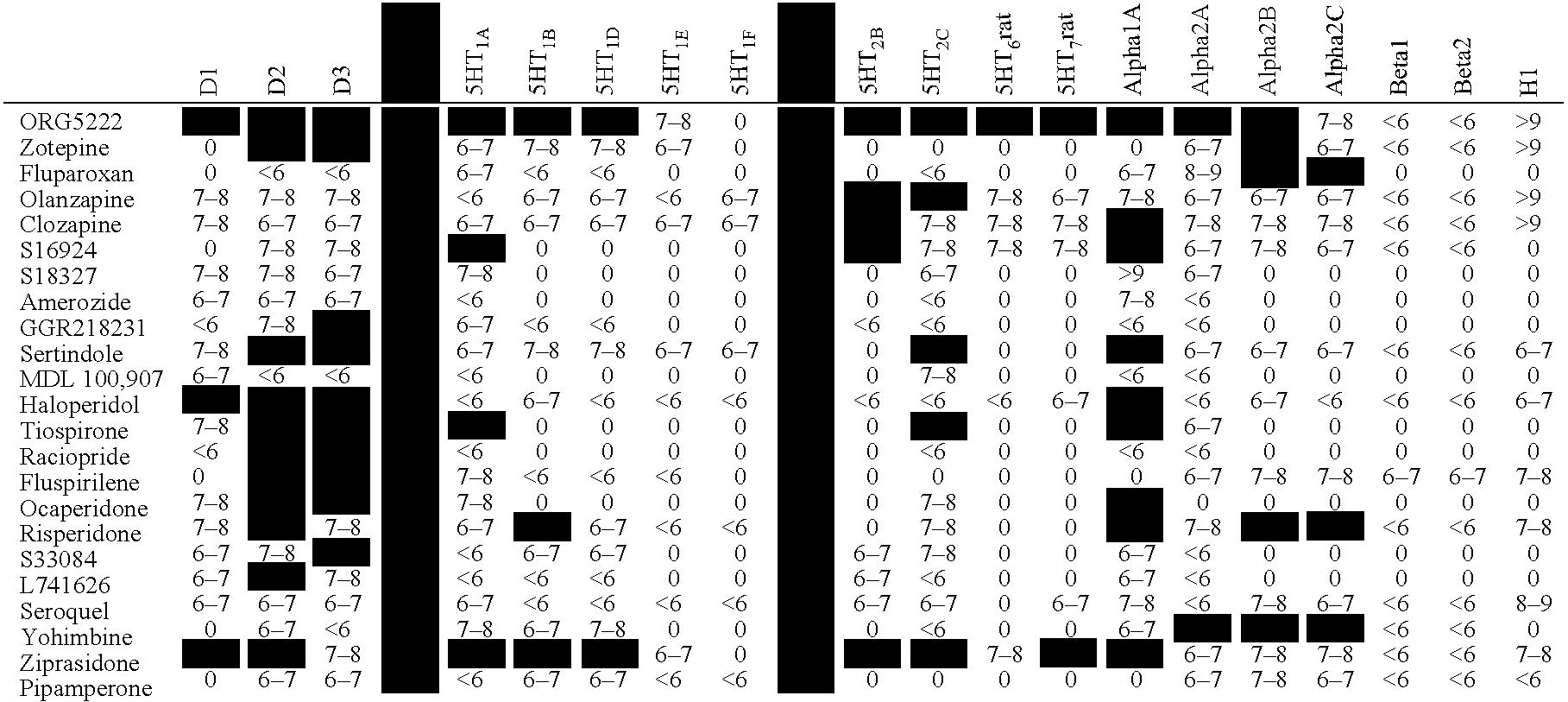 Figure US20050119249A1-20050602-C00001
