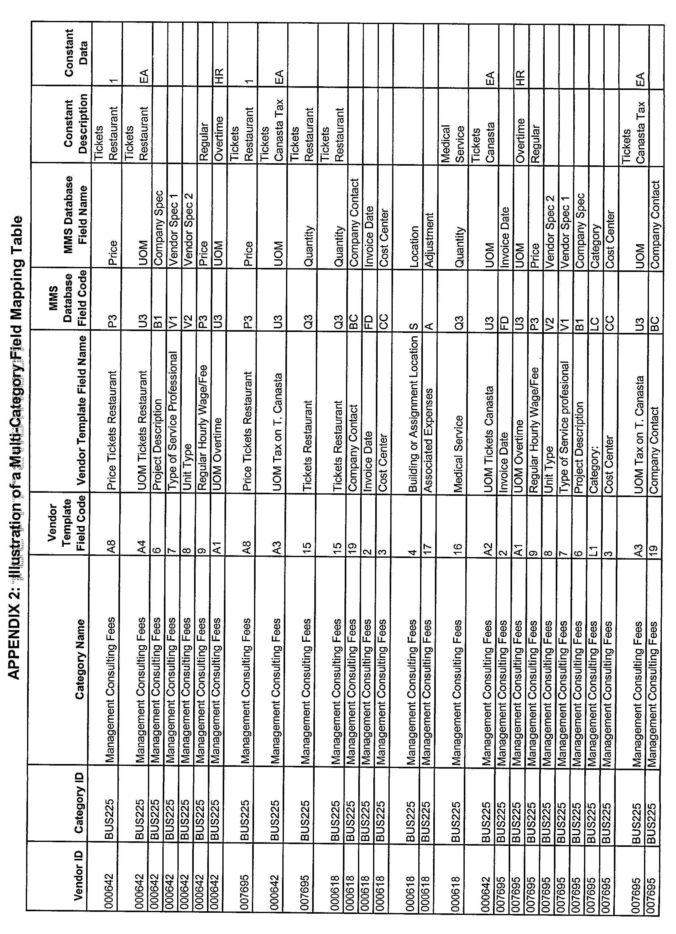 Figure US20020128938A1-20020912-P00013