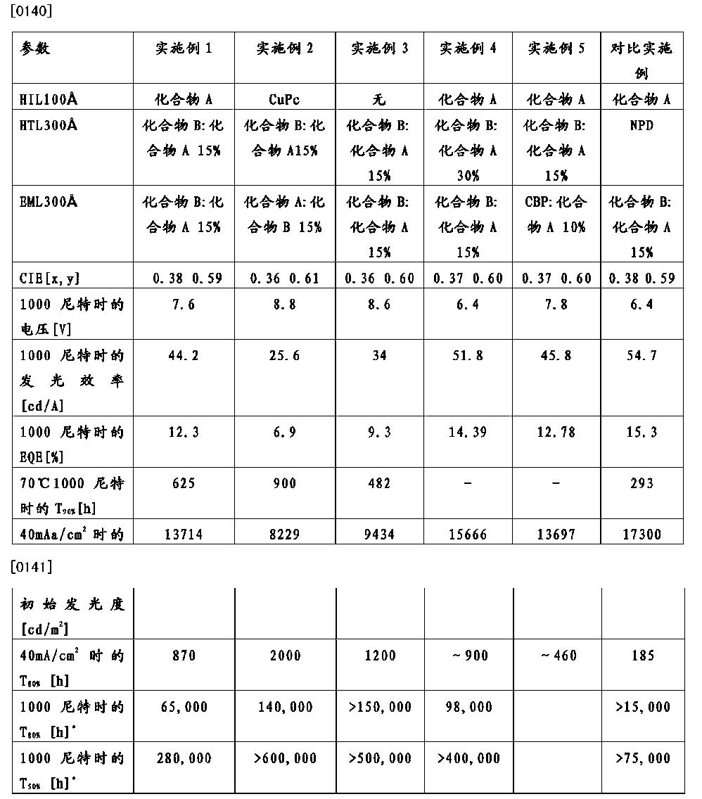 Figure CN104835914AD00161