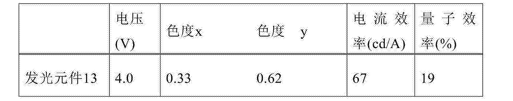 Figure CN106866430AD00651