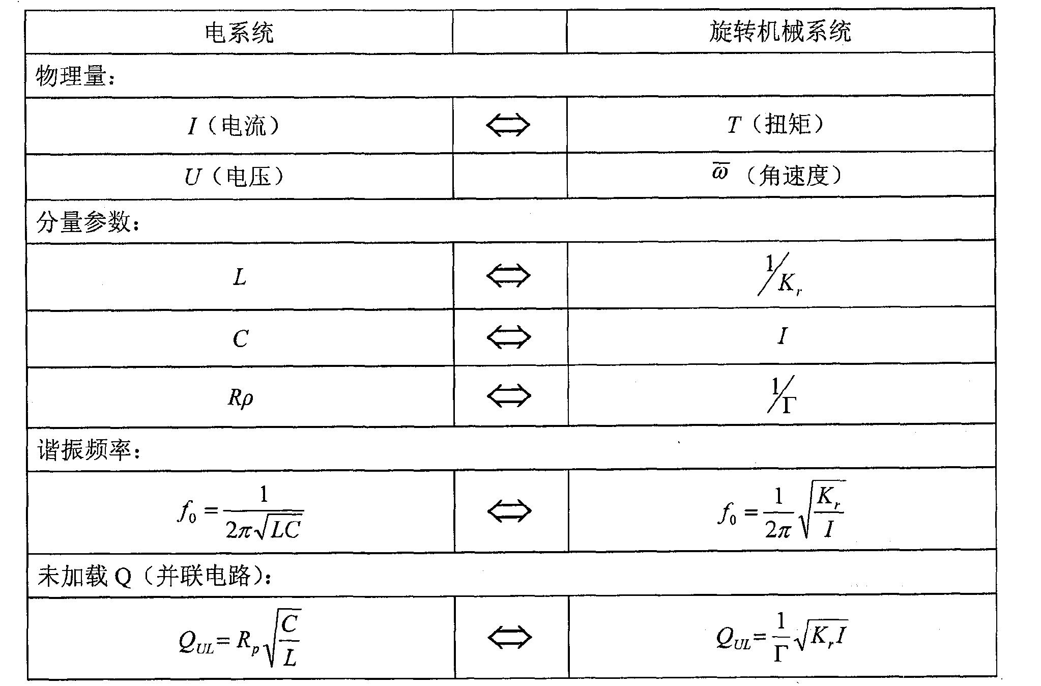 Figure CN101842963BD00111