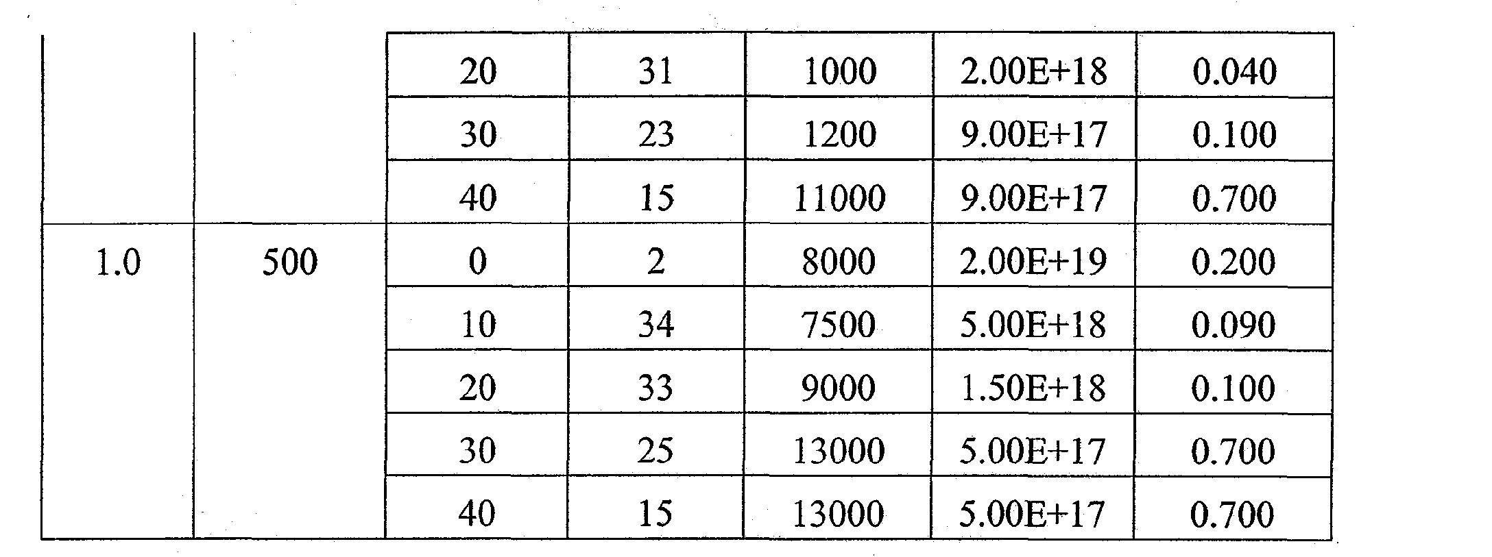 Figure CN101803028BD00211