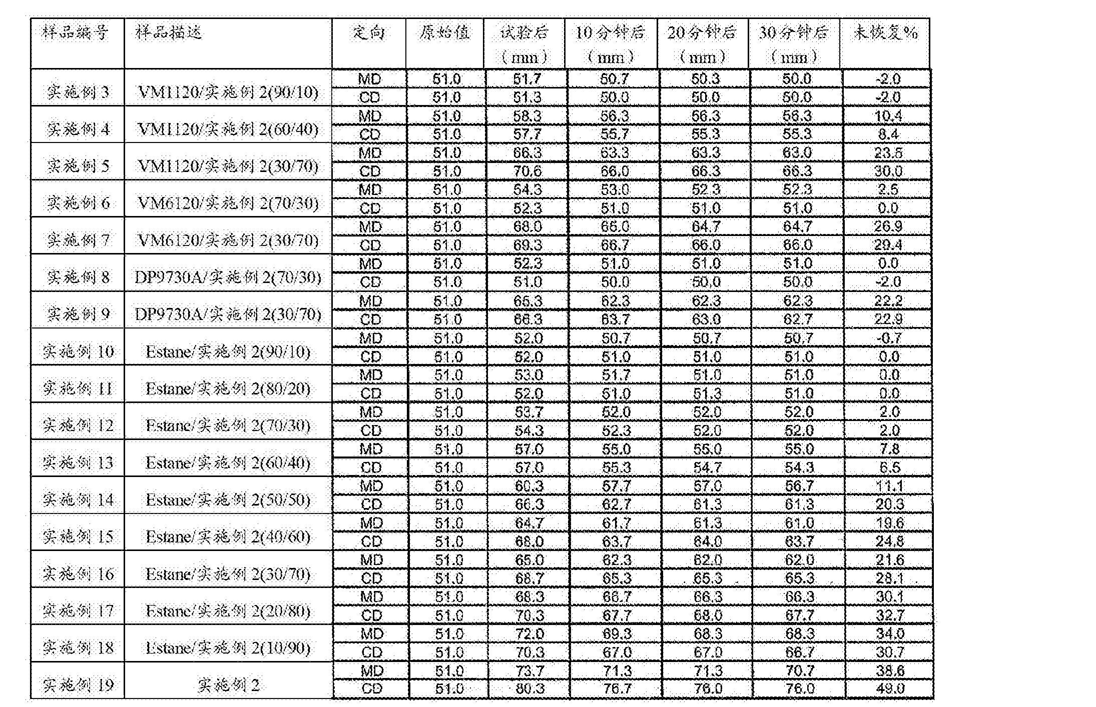 Figure CN103261288BD00211