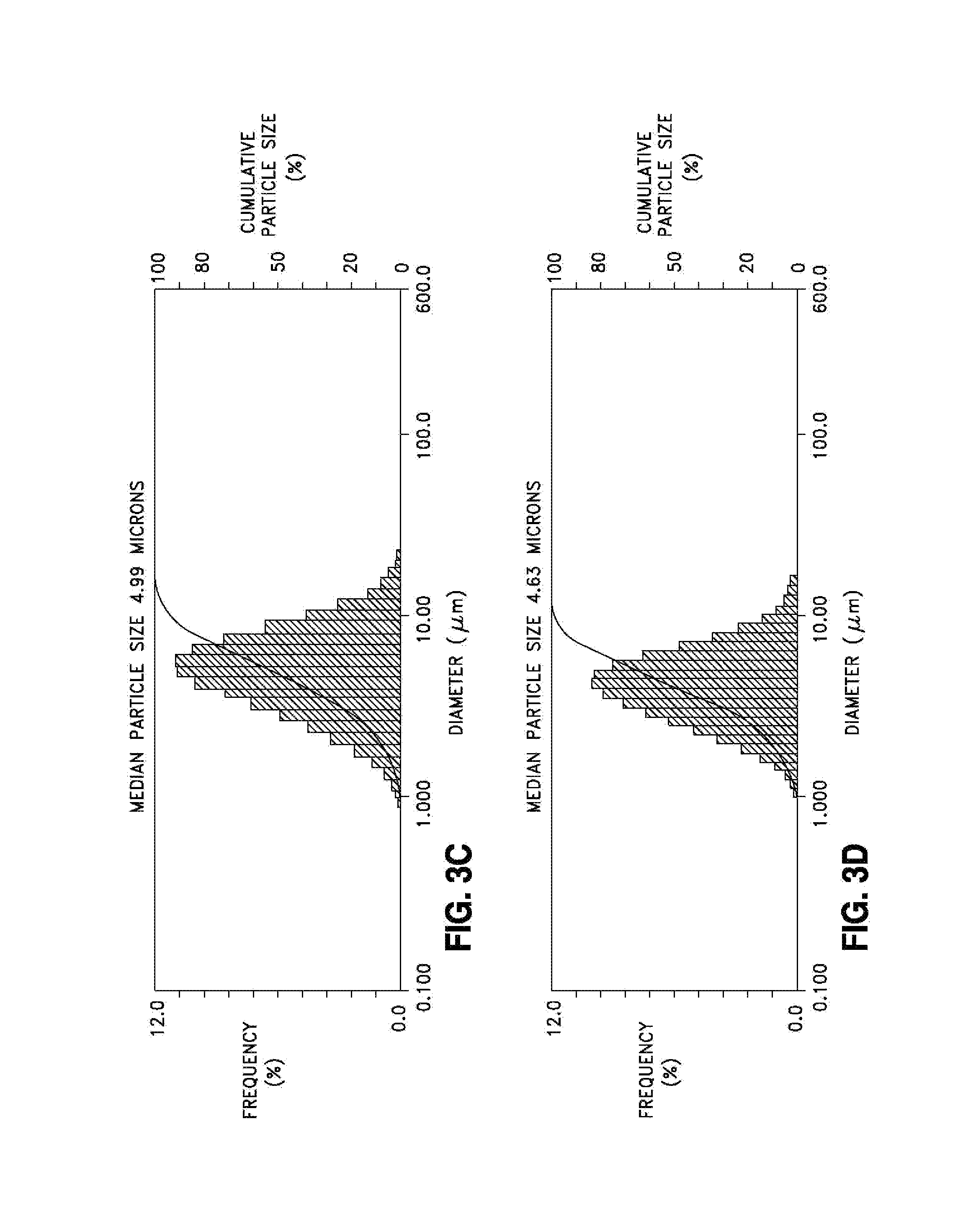 US20080044476A1 - Peripherally administered viscous