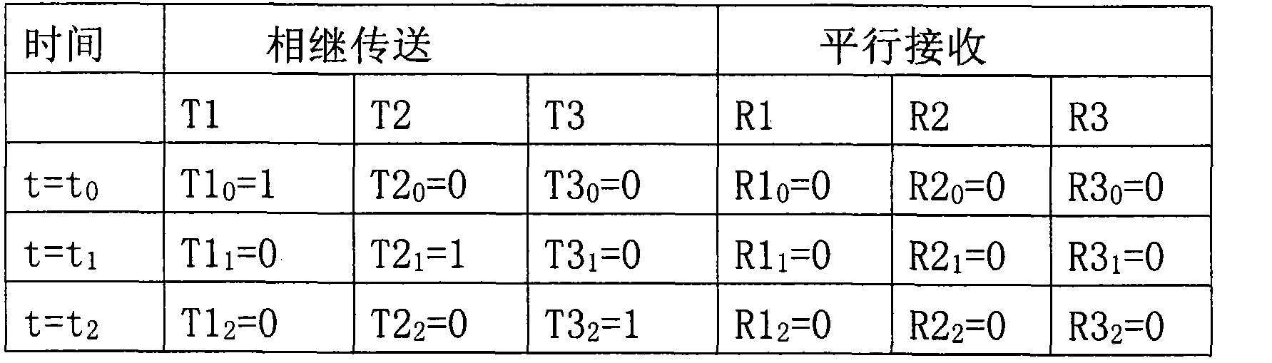 Figure CN101878591BD00104